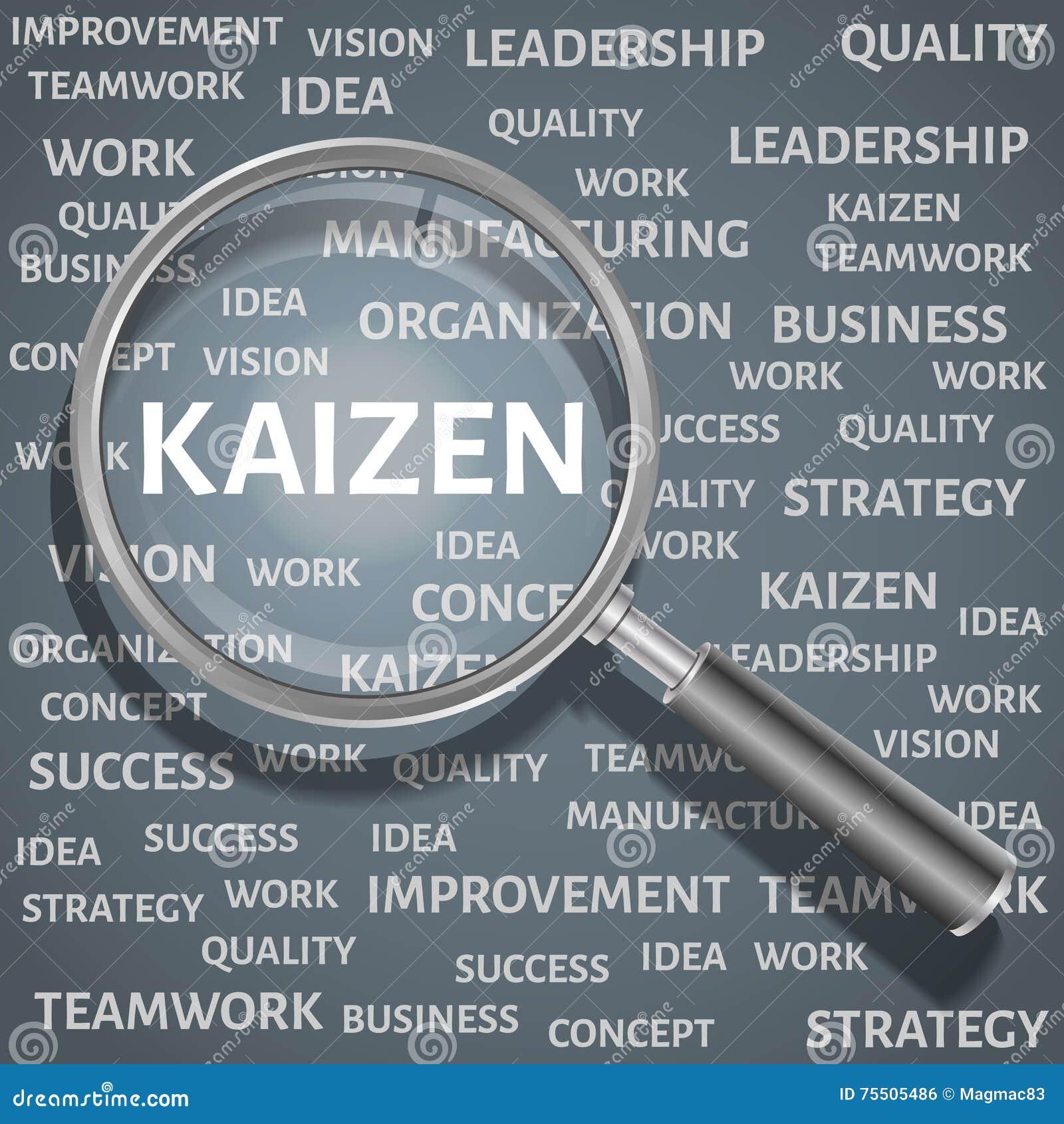 Begreppet gällde Kaizen den japanska metoden av affären