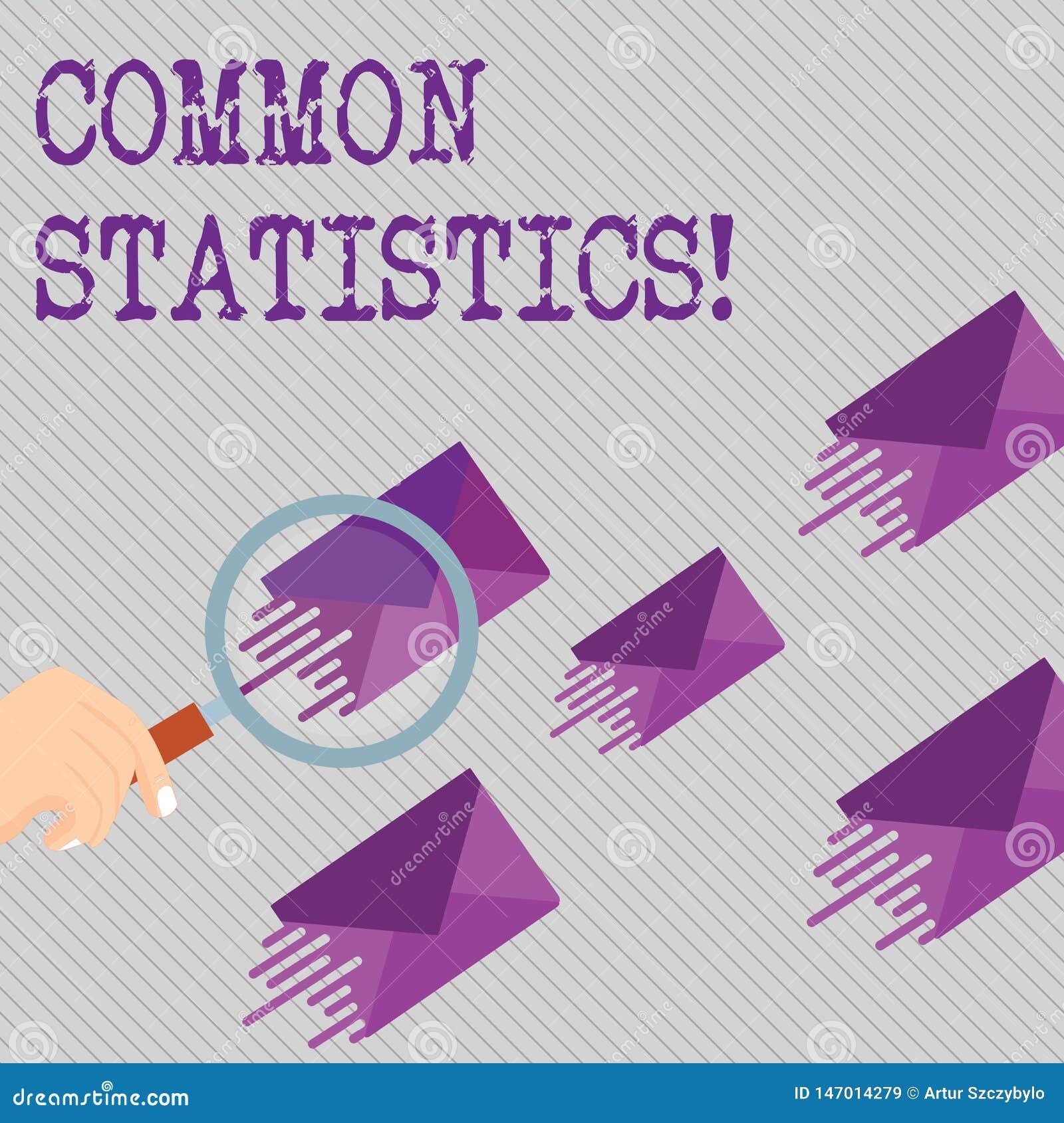 Begreppsm?ssig handhandstil som visar gemensam statistik Att st?lla ut f?r aff?rsfoto som ?r van vid, ber?knar v?rden sl?kta