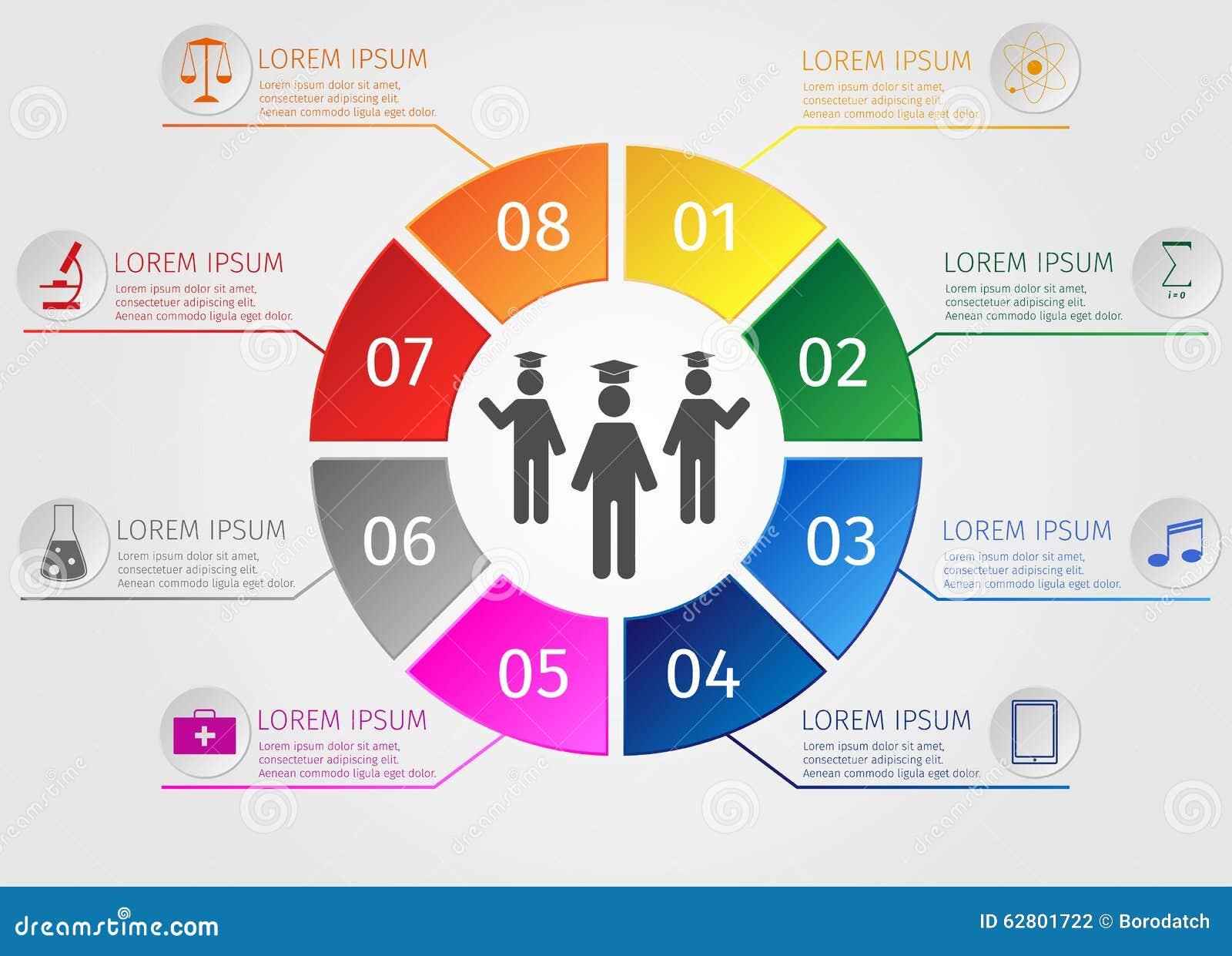 Begreppsstudenter som lär Utbildning Infographics