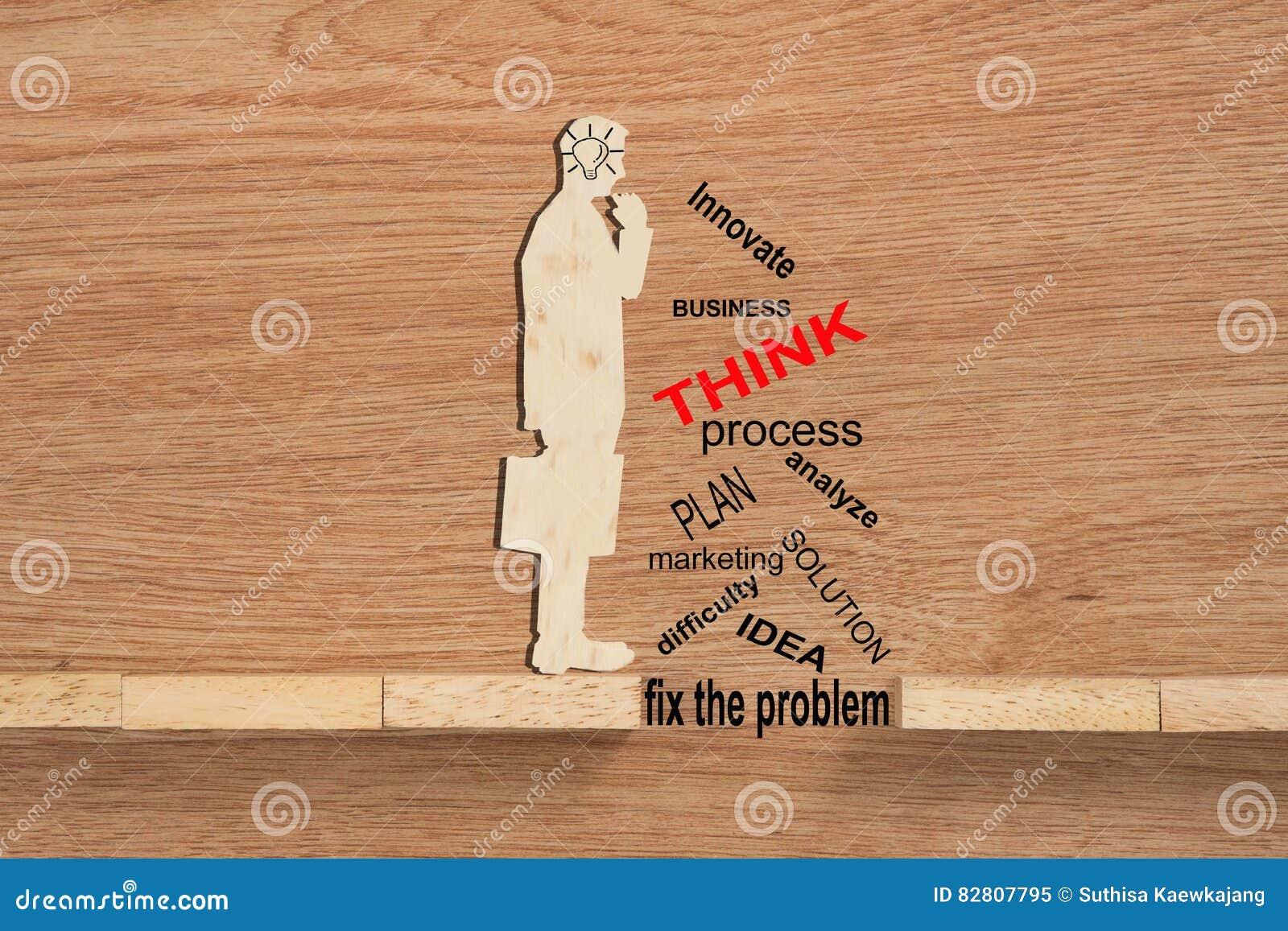 Begrifflich vom Lösen von Problemen, von der Überwindung von Herausforderungen und von der Anwendung von i