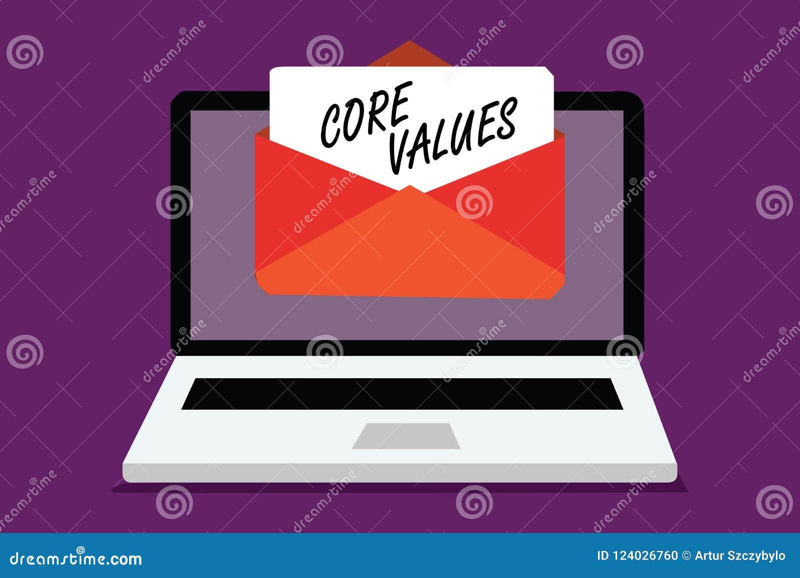 Begriffshandschrift, die Kern-Werte zeigt Geschäftsfototext-Glaubensperson oder Organisationsansichten als seiend- Bedeutung Comp
