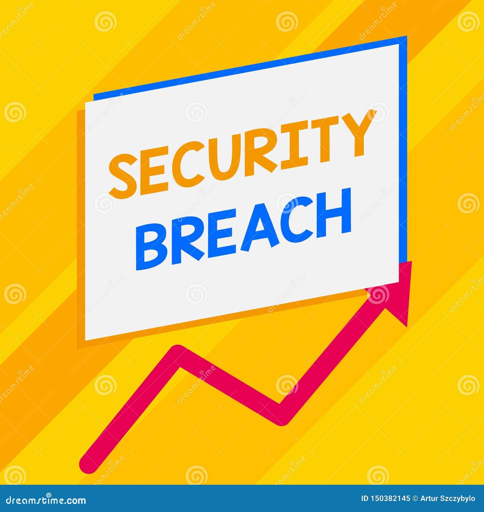 Begriffshandschrift, die Sicherheitsbruch zeigt Präsentationsvorfall des Geschäftsfotos, der unberechtigten Zugriff ergibt
