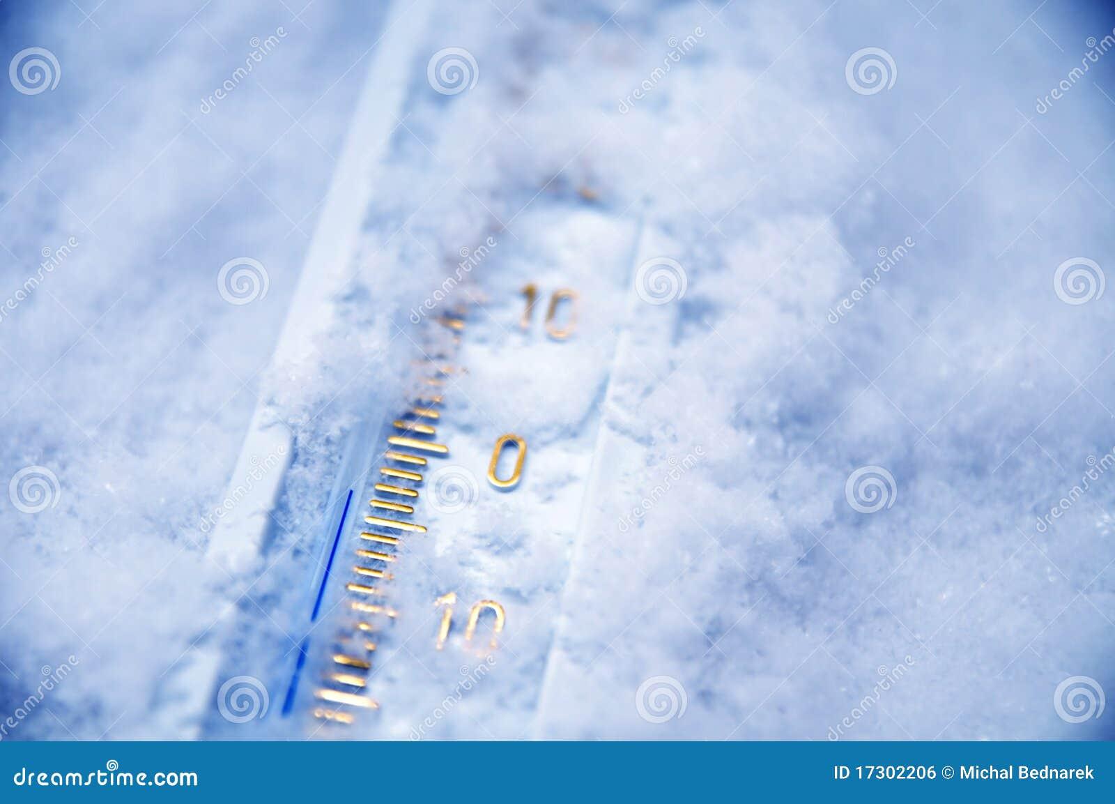 Below zero on thermometer