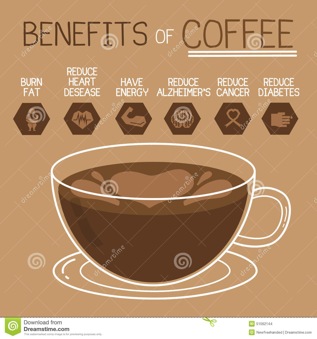 benefit coffee vector flat design 51562144 What Are The Benefitsof Caffeine
