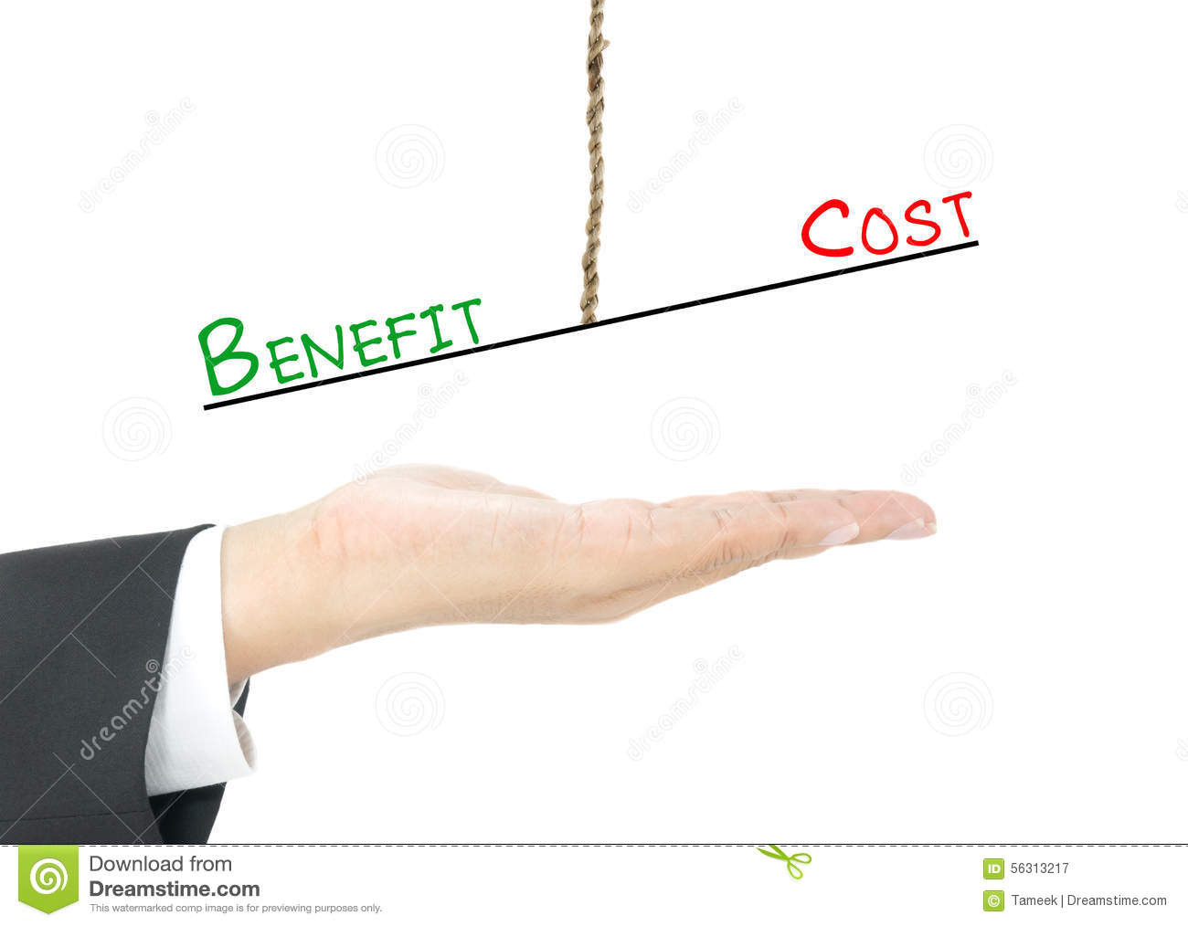 edi cost vs benefit Edi or electronic data interchange is a communication method, like a  chain  and inventory management process, while reducing the costs of.