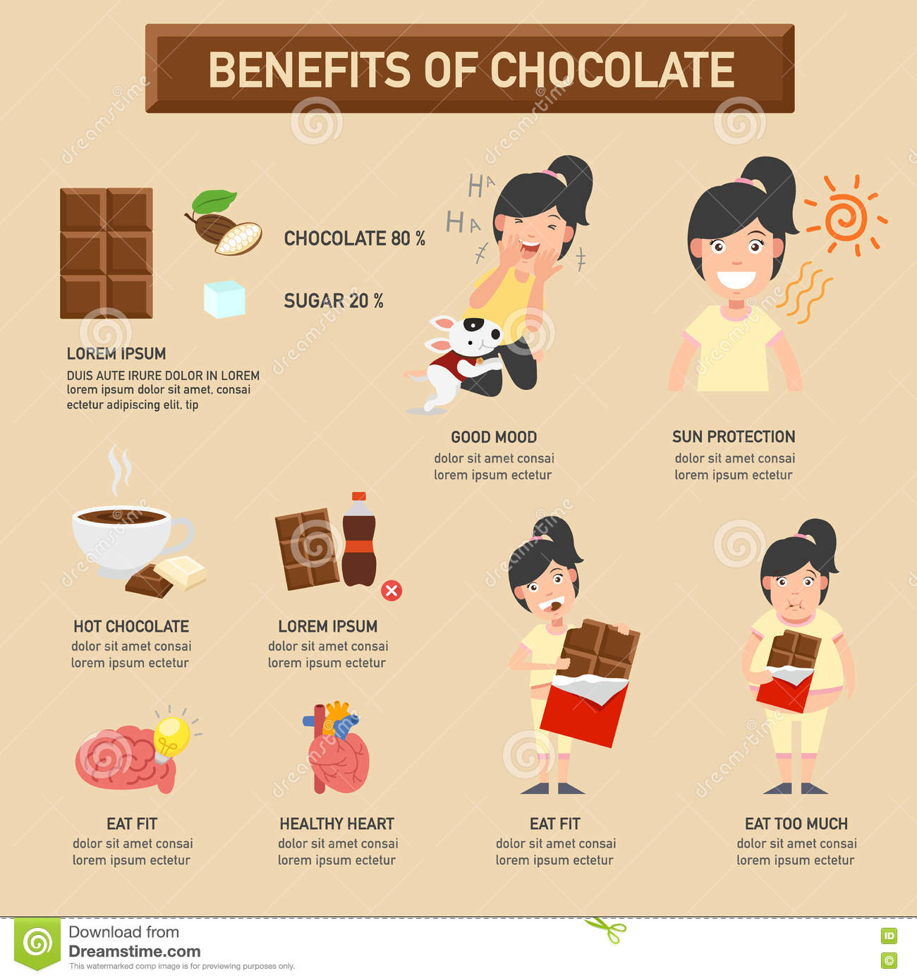 Benefits Of Chocolate Infographic Stock Vector - Image: 79773522
