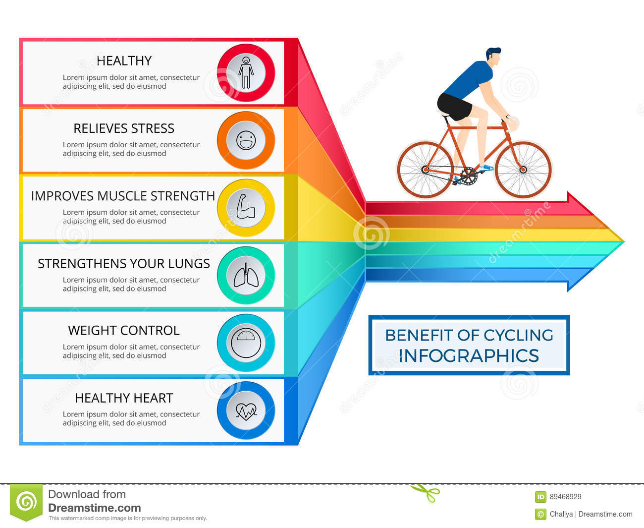 The Benefits Of Cycling Infographics. Healthy Lifestyle Concept ...