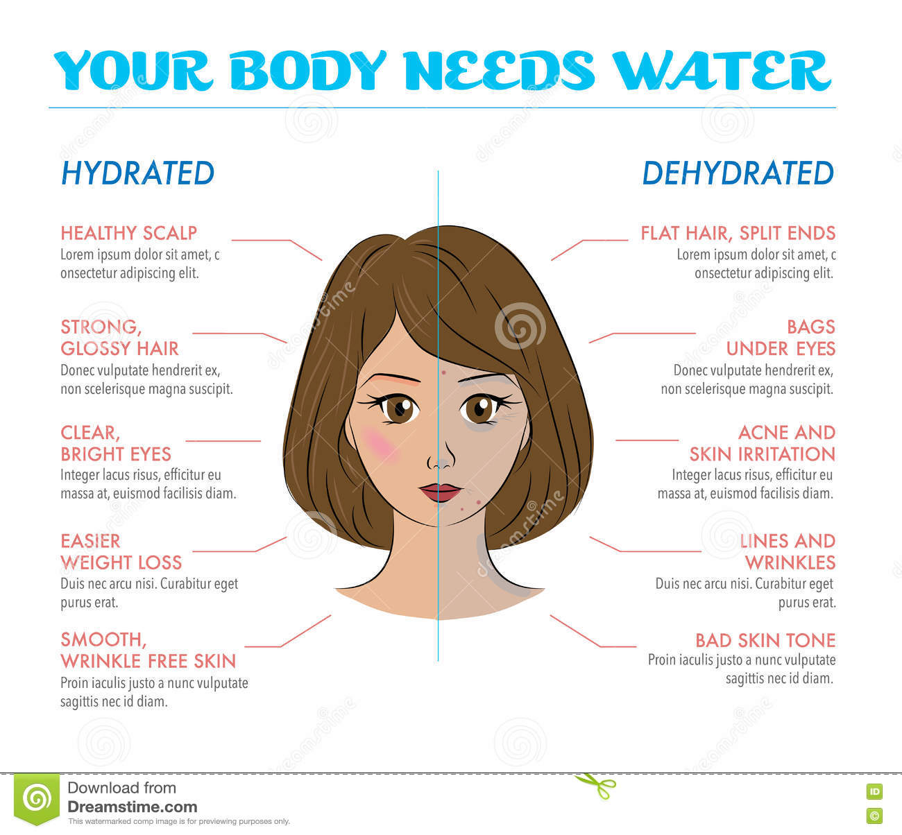 tap water pros and cons Home environment 13 impressive pros and cons of bottled water 13 impressive pros and cons of bottled water environment aug 22, 2015 our bodies are composed primarily of water, between 55 to 78 percent this is why water is vital to us human beings can live on water alone in fact, we can last for several weeks just by drinking.