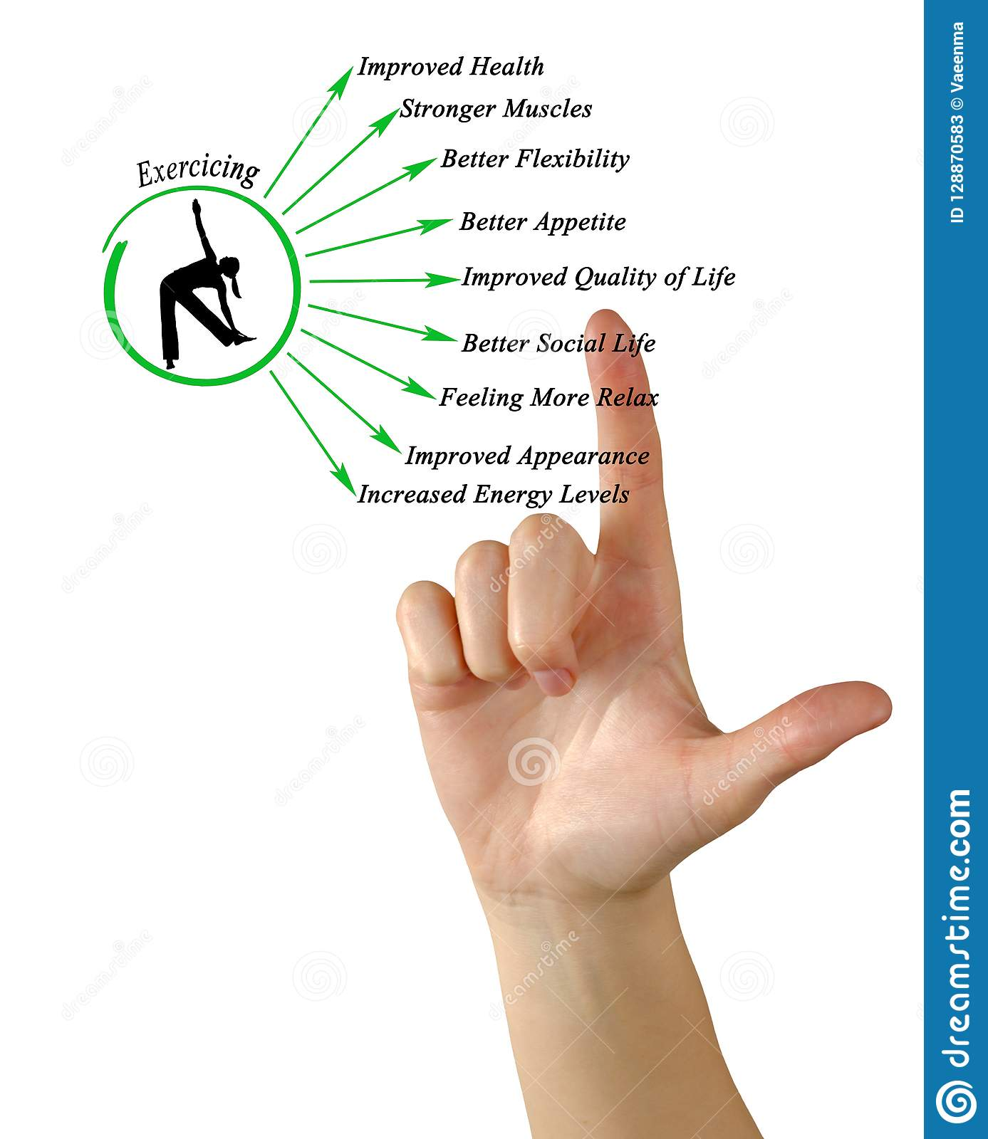 Benefits Of Exercise Stock Image Image Of Hand Social 128870583