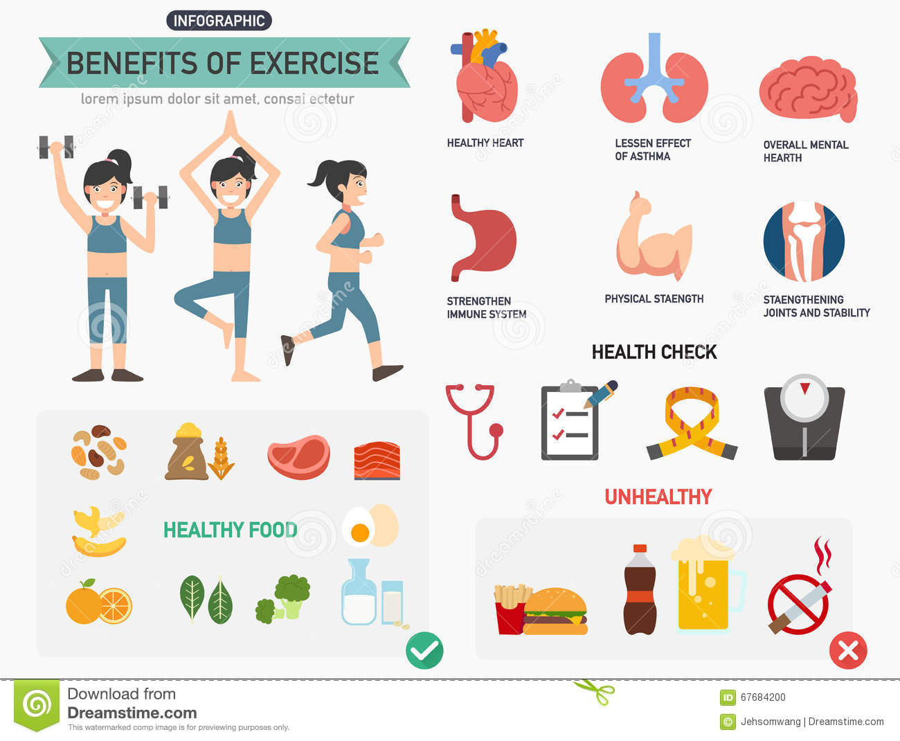 benefits of exercise Regular exercise is one of the best things you can do for your health learn about  all of the benefits, plus tips on adding exercise to your.