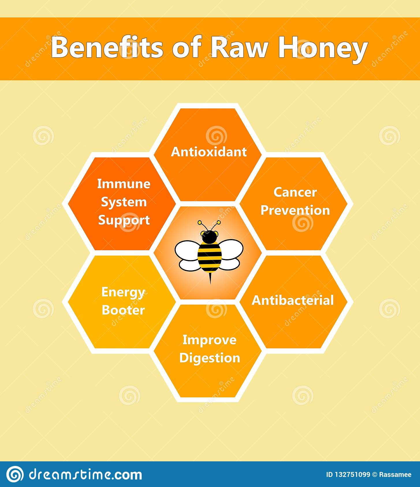Benefits Of Raw Honey Illustration Design Background Stock