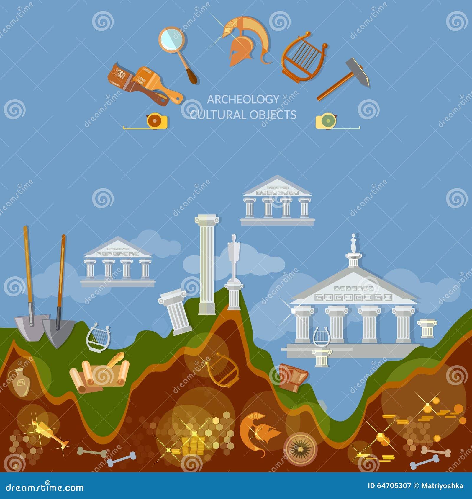 Beni culturali antichi di civilizzazione dei tesori di vangata di archeologia