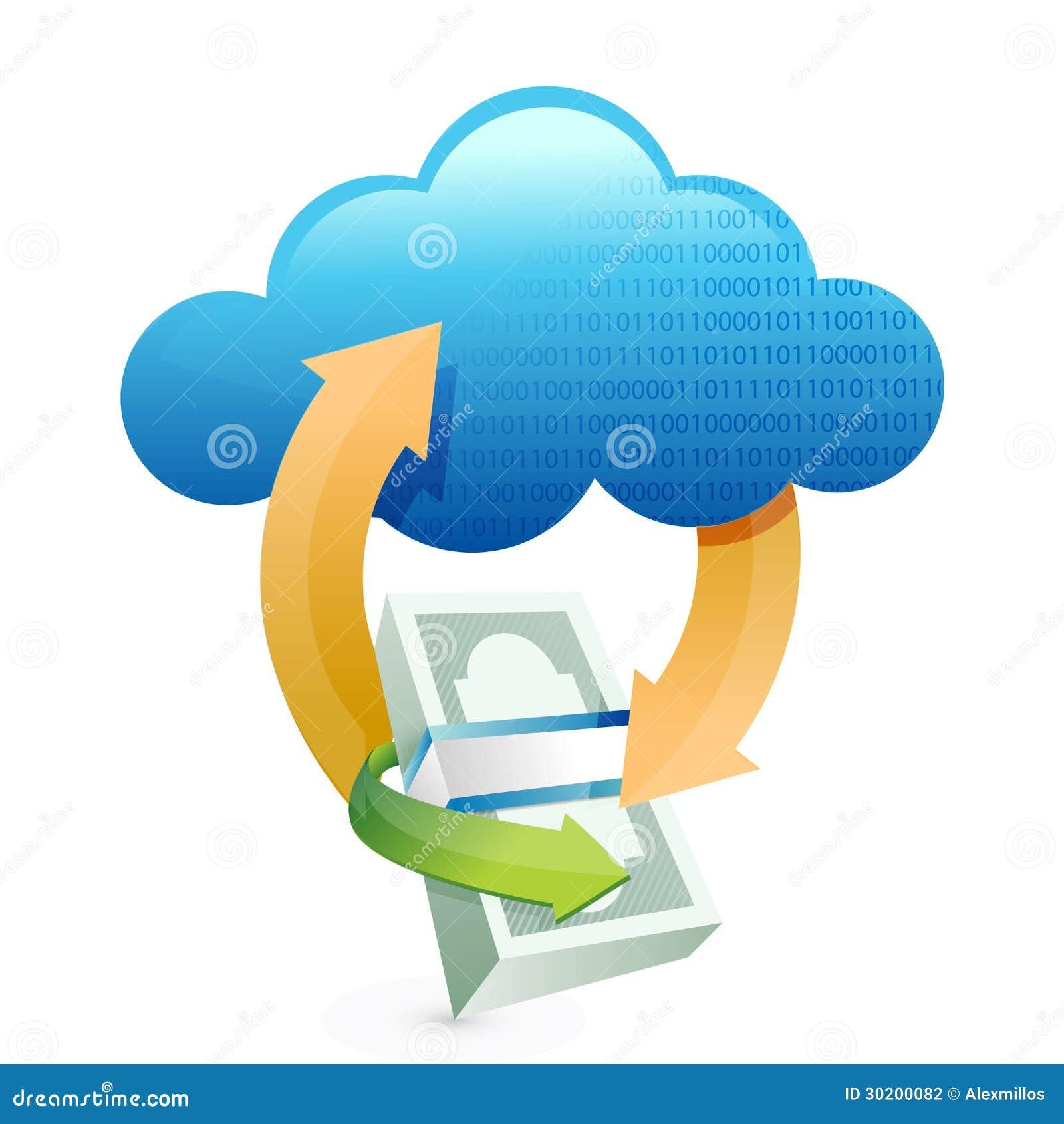 Beräknande överföringsillustration för moln