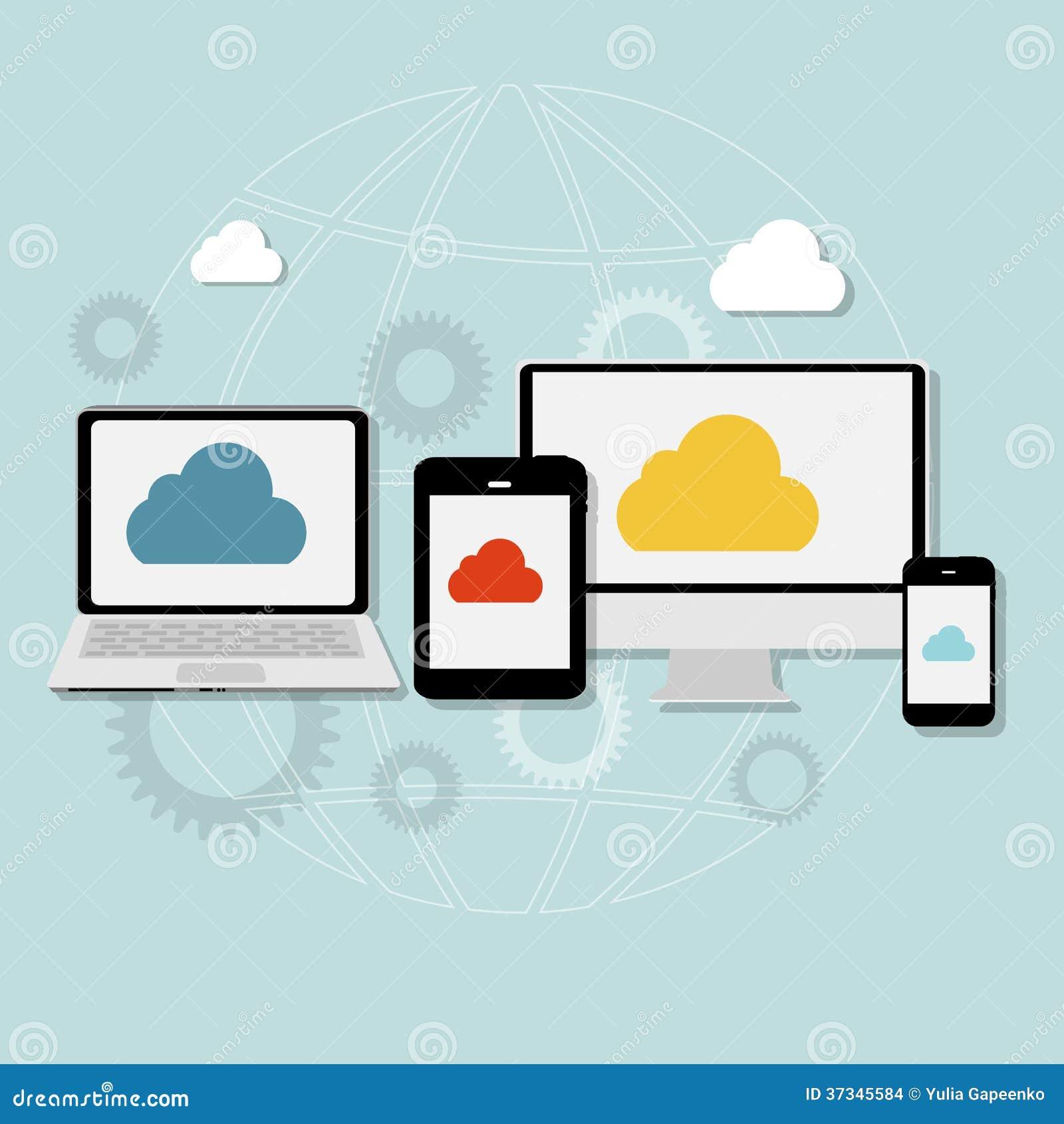 Beräknande begrepp för moln på olikt elektroniskt