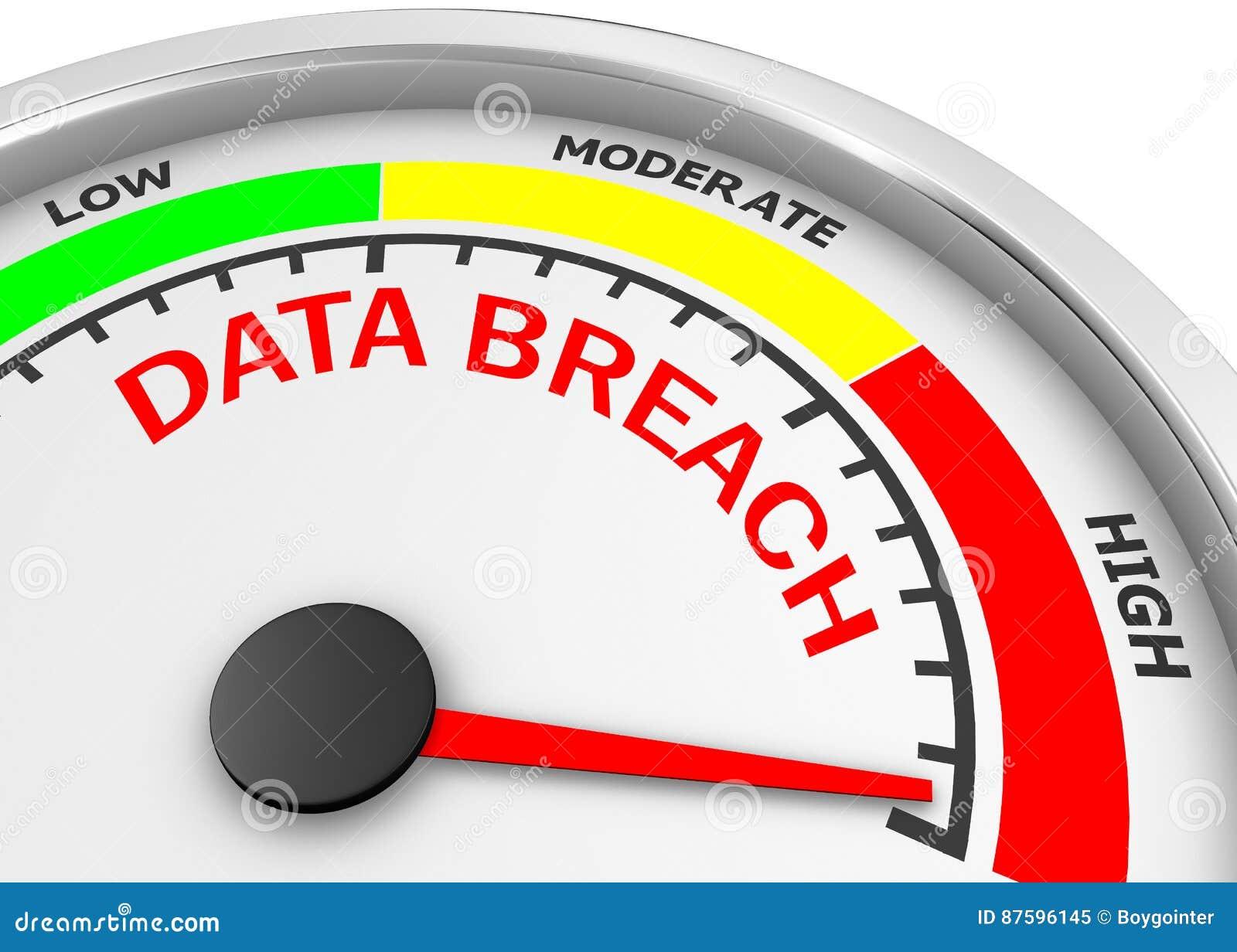 Berach de los datos