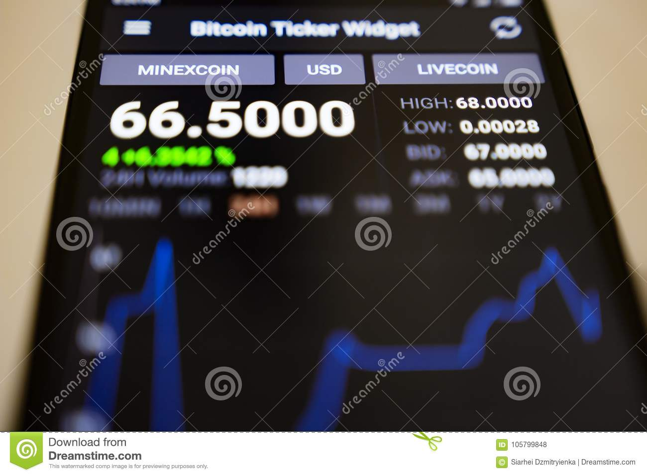 Cryptocurrency exchange in germany