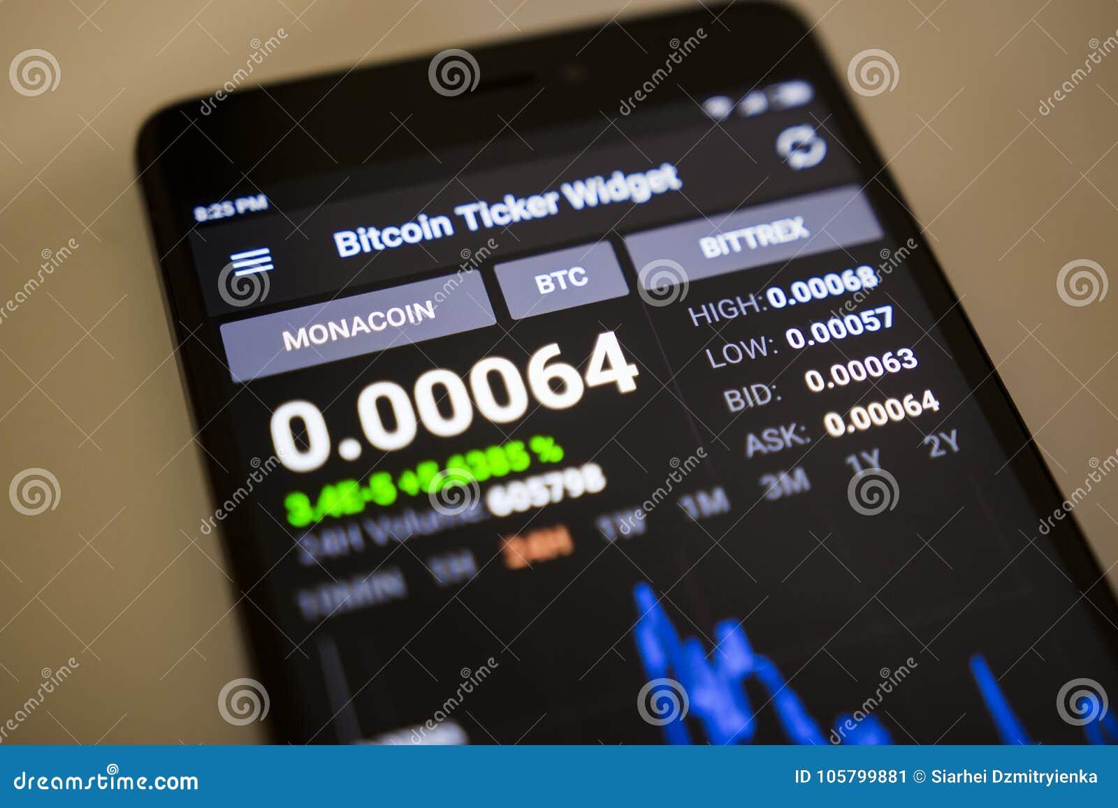Forex rates ticker widget