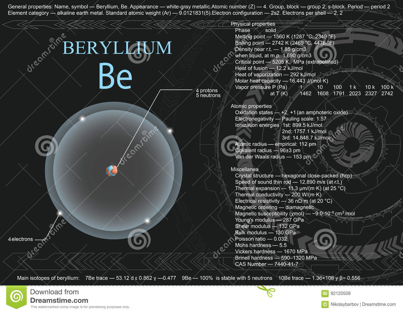 Beryllium atom stock vector  Illustration of educational