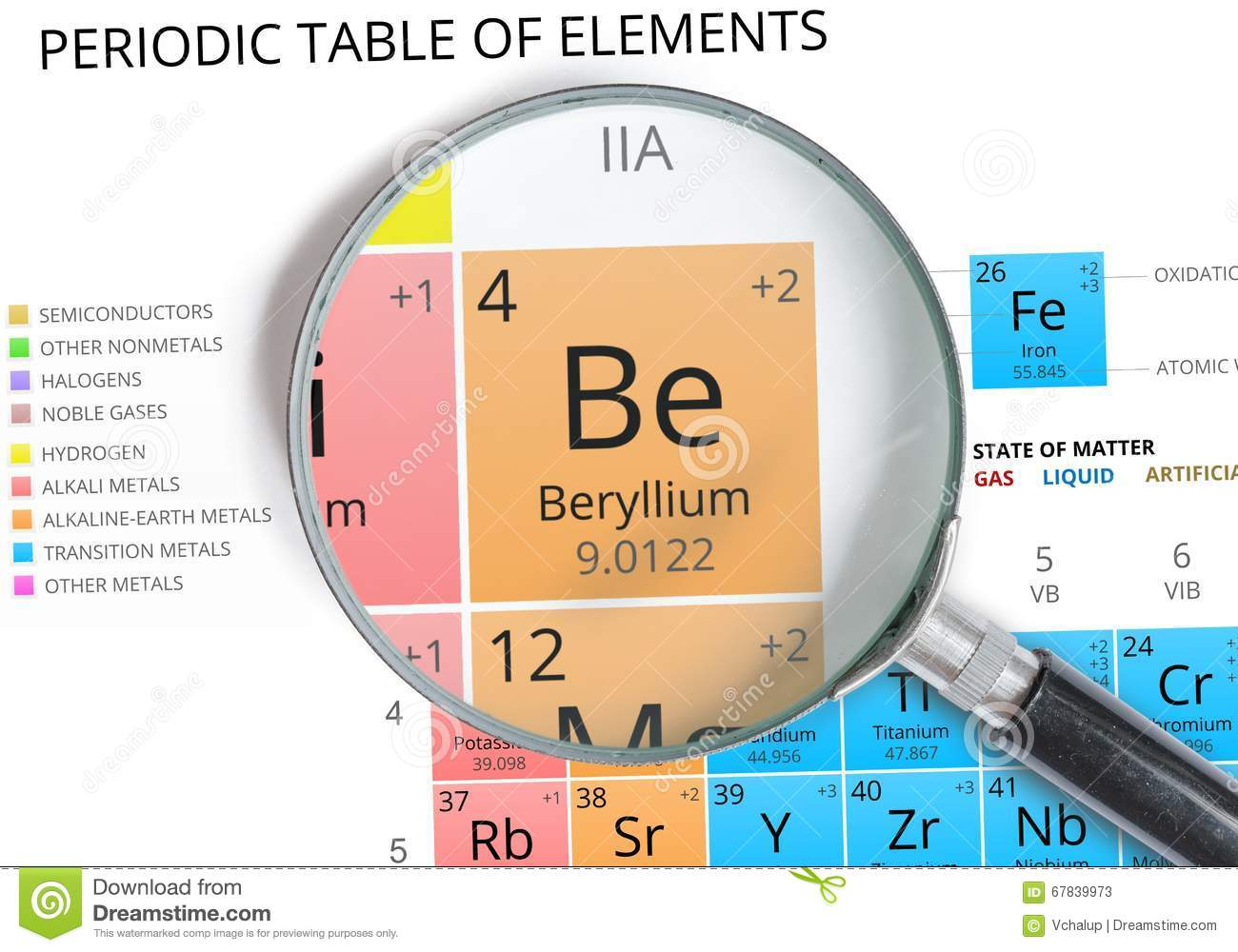 Beryllium symbol be element of the periodic table zoomed beryllium symbol be element of the periodic table zoomed buycottarizona Image collections