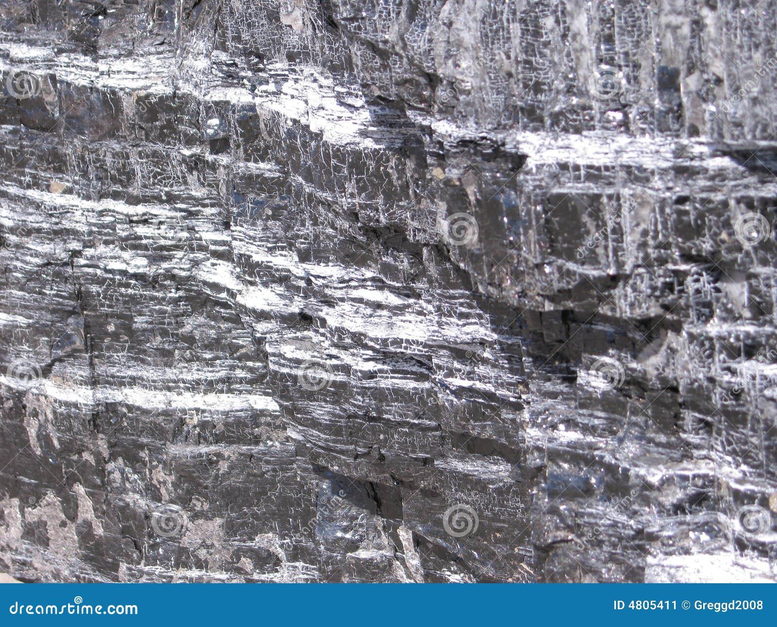 Beschaffenheiten der Kohle