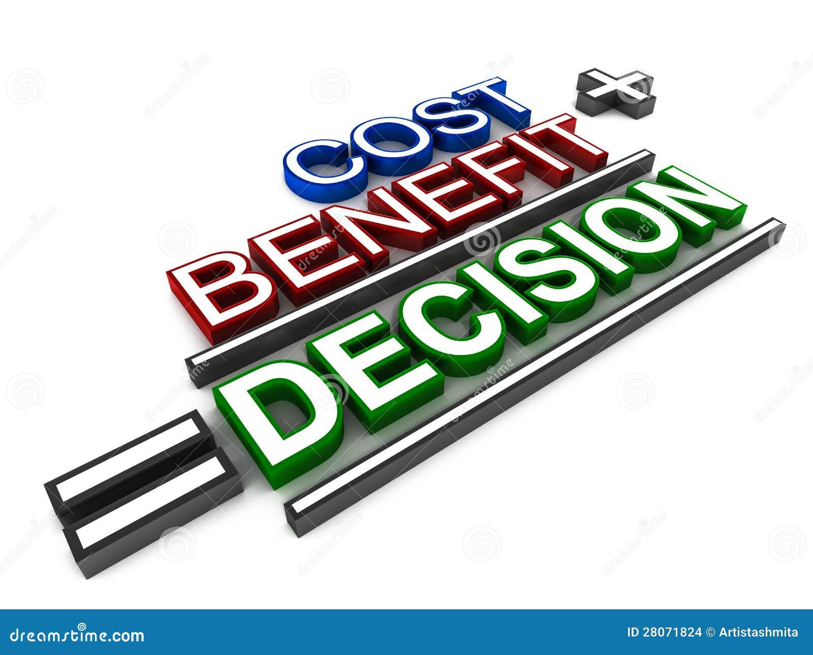 Beslut