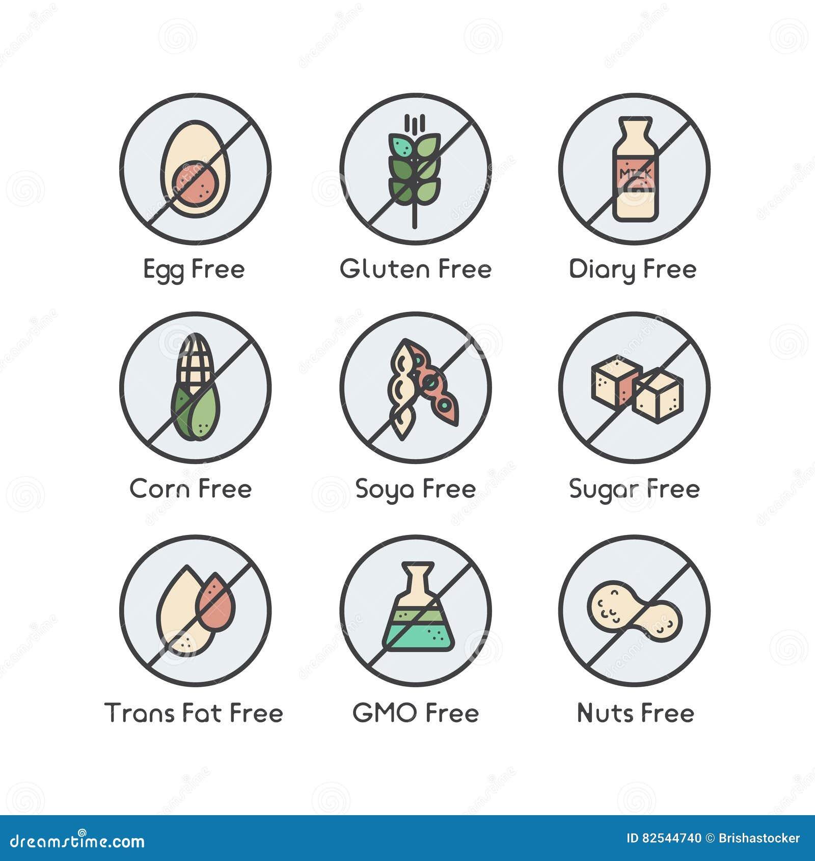 Bestandteil-Warnschild-Ikonen Allergene Gluten, Laktose, Sojabohnenöl, Mais, Tagebuch, Milch, Zucker, Transport-Fett Vegetarische