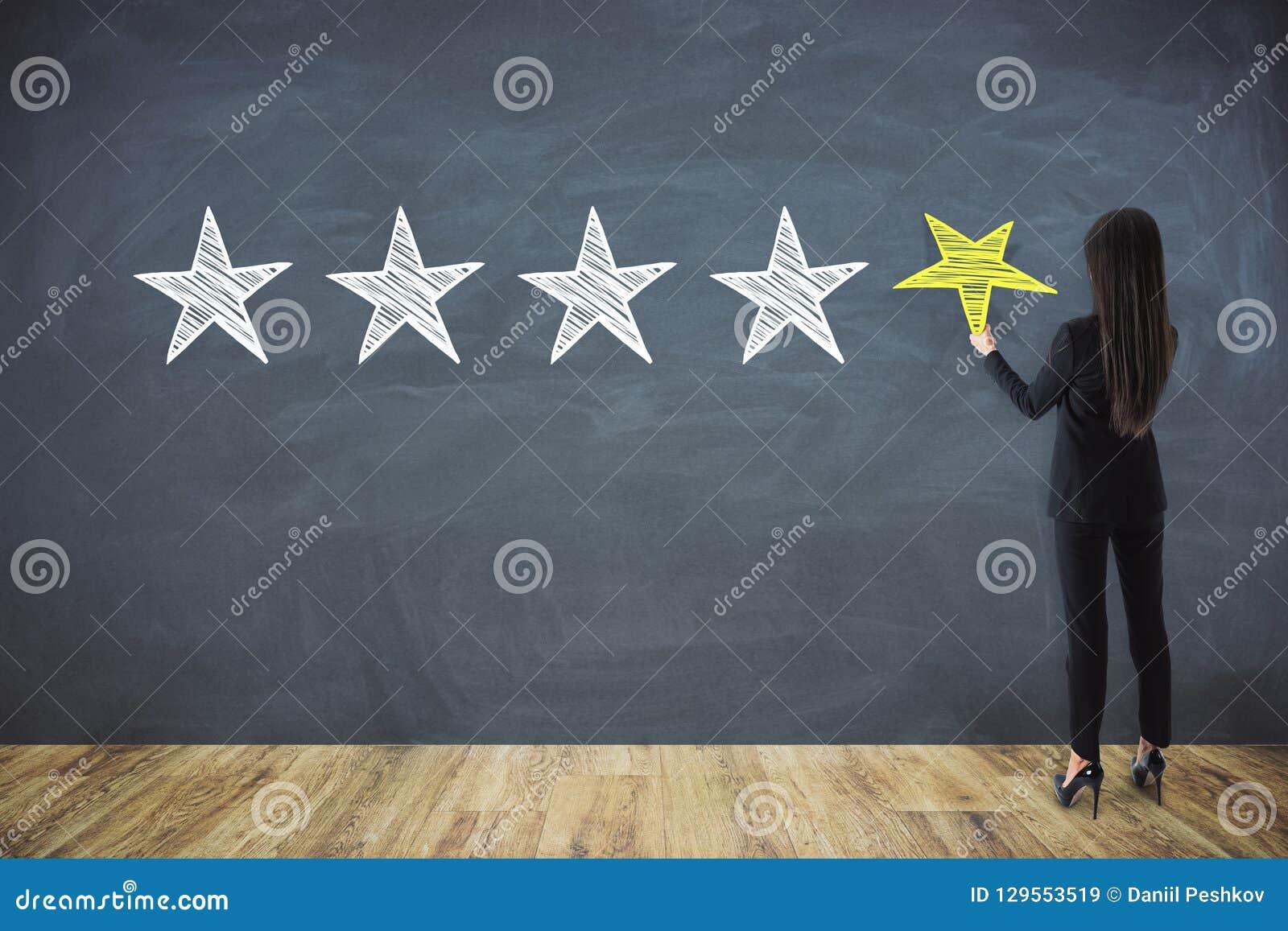 Bewertungs- und Bewertungskonzept