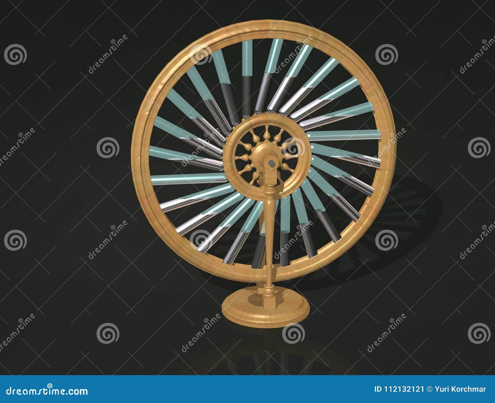 Bhaskara ` s轮子 永恒运动机器 移动perpetuum 物理