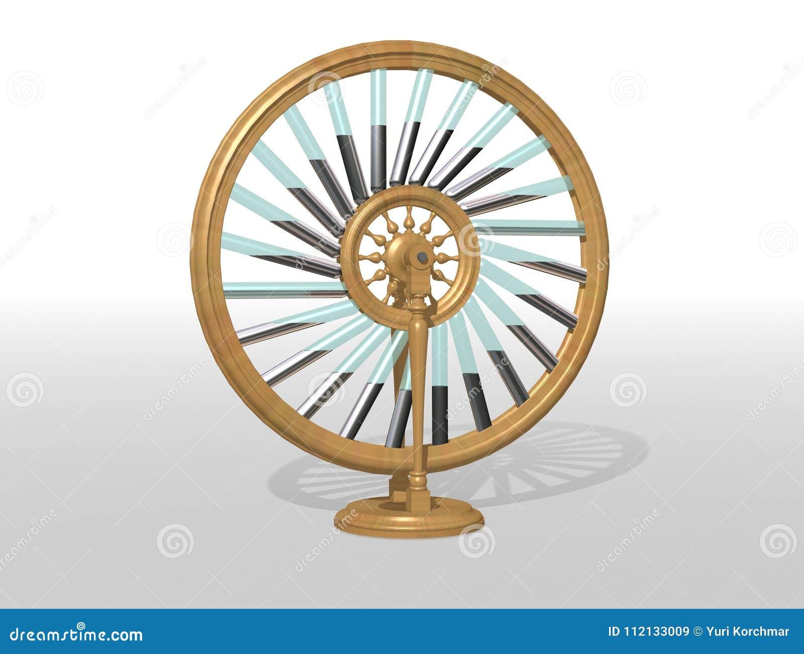 Bhaskara` s wiel Eeuwige motiemachine Mobiele Perpetuum fysica