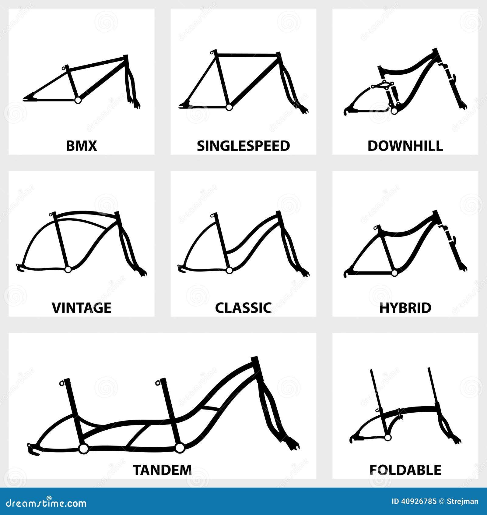 Bicycle Frame Icon Illustration 40926785 - Megapixl