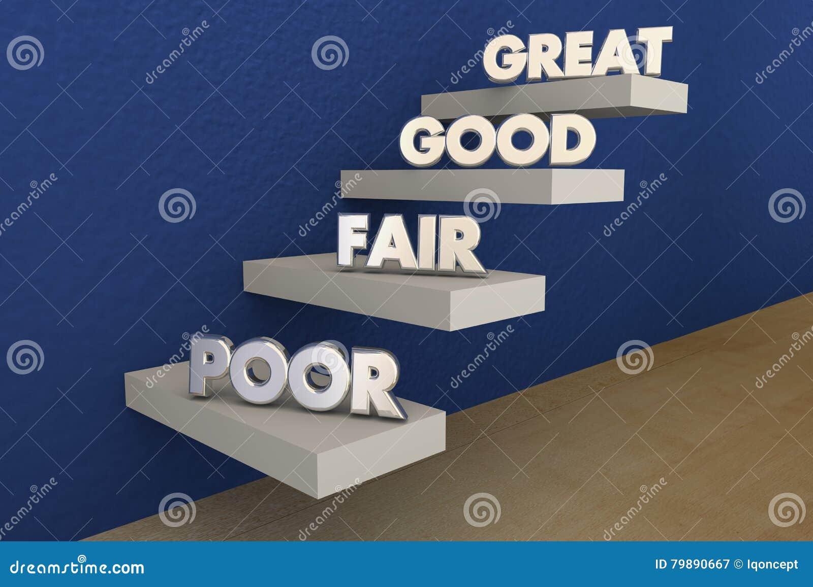 Biedni Uczciwi Dobrzy Wielcy stopnia cenienia kroki