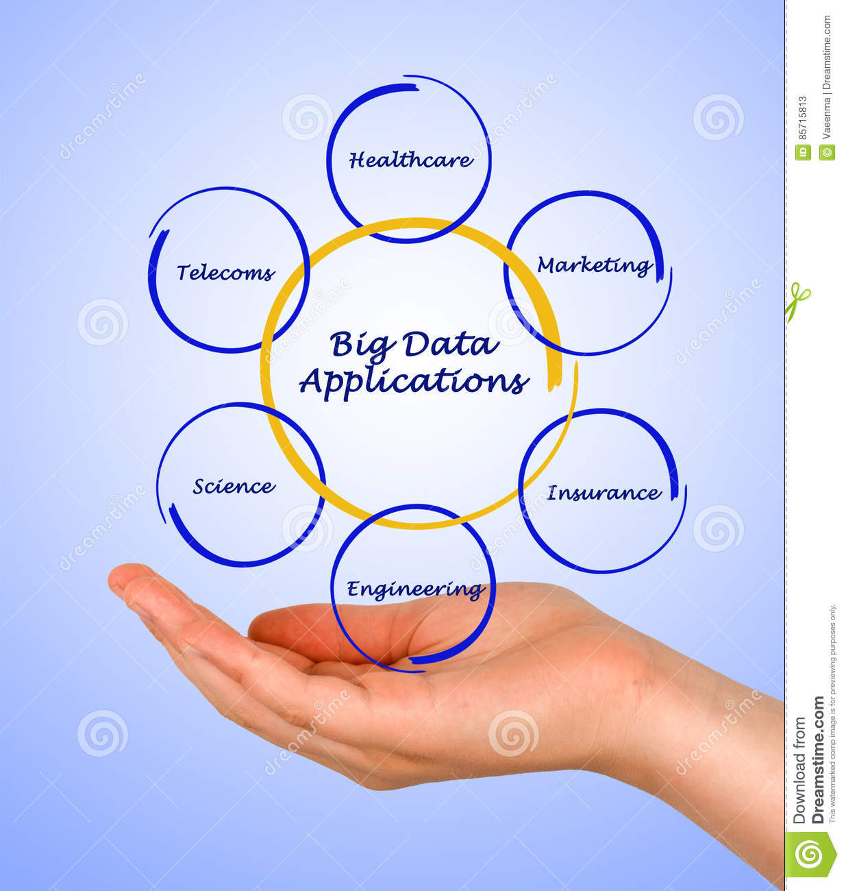 Big Data Applications Stock Image Image Of Horizontall 85715813