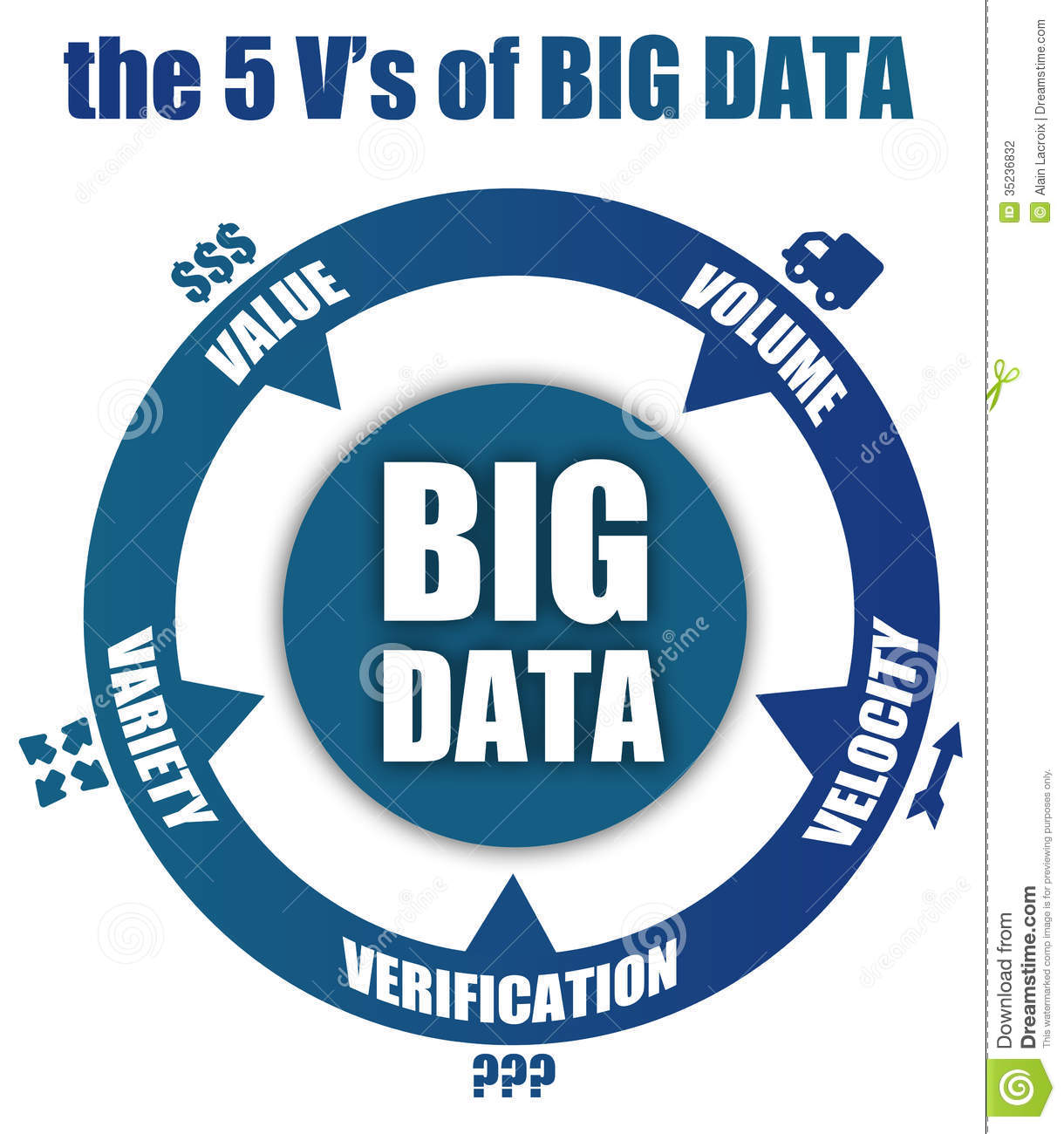 application of big data Big data is a popular new catchphrase in the realm of information technology and quantitative methods that refer to the collection and analysis of massive amounts of information advances in computing power along with falling prices thereof are making big data projects increasingly more technically feasible and economic.