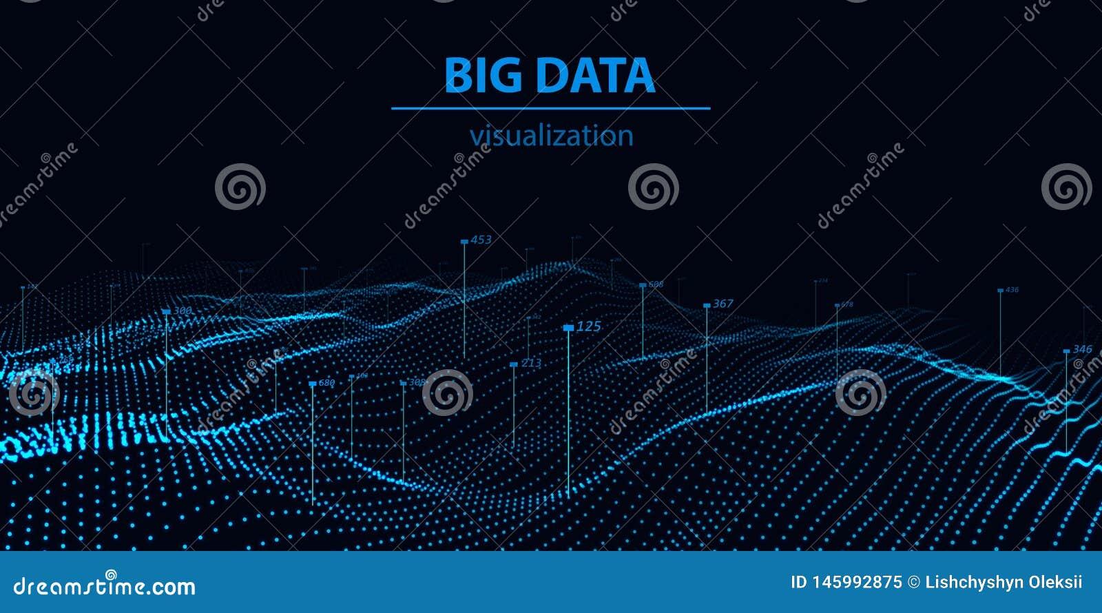 Big data visualization 3D. Technology wave. Analytics representation. Digital background