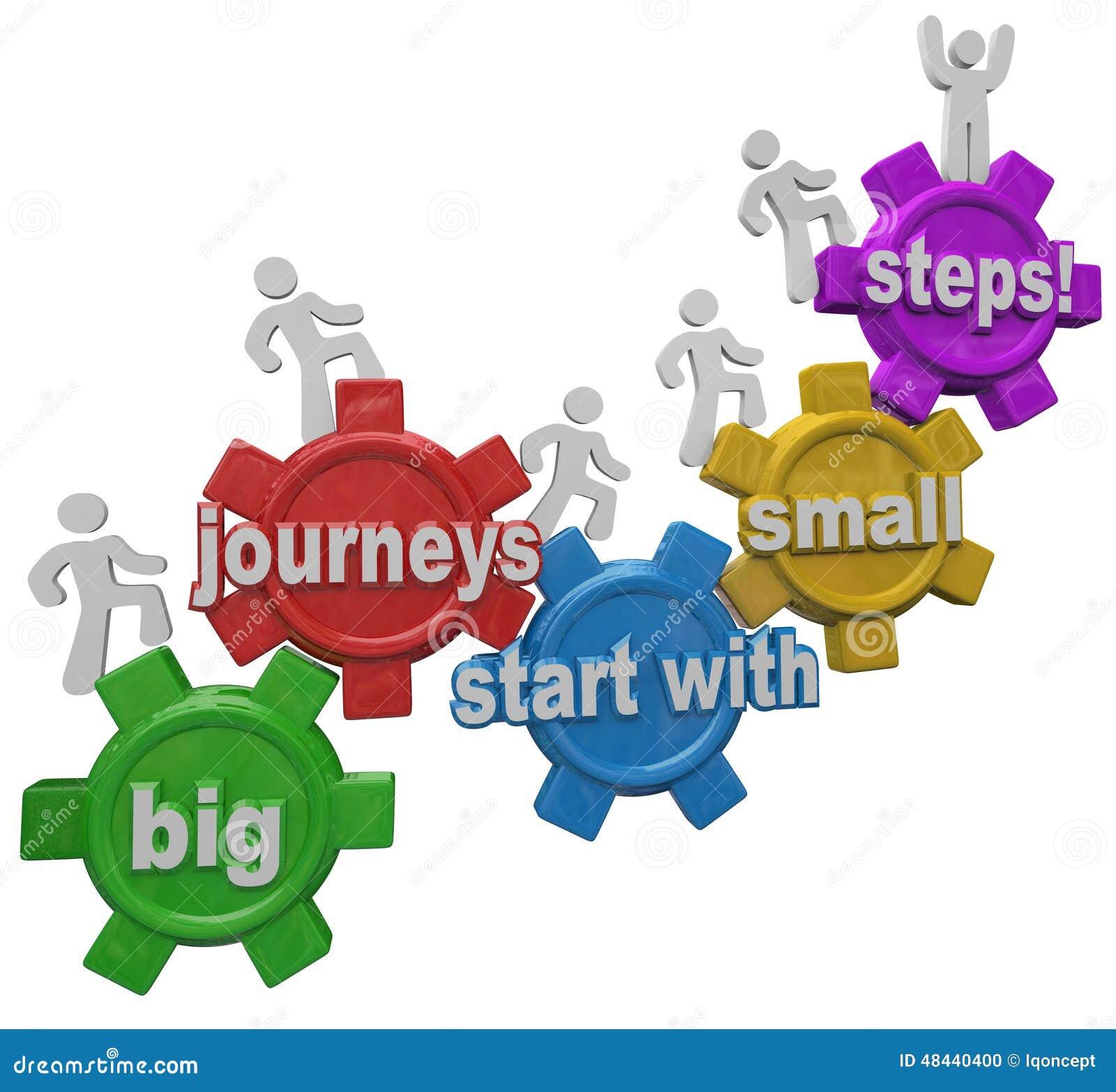 how to achieve success speech