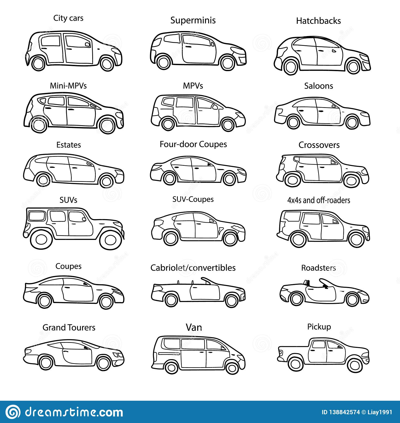 Car Body Types Stock Illustrations 80 Car Body Types Stock Illustrations Vectors Clipart Dreamstime