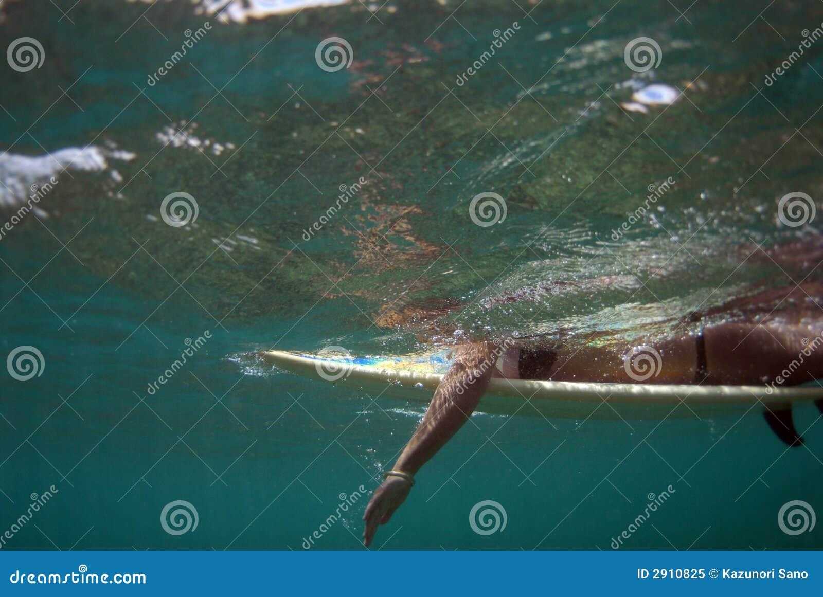 Bikibi jugendlich Surferschaufeln