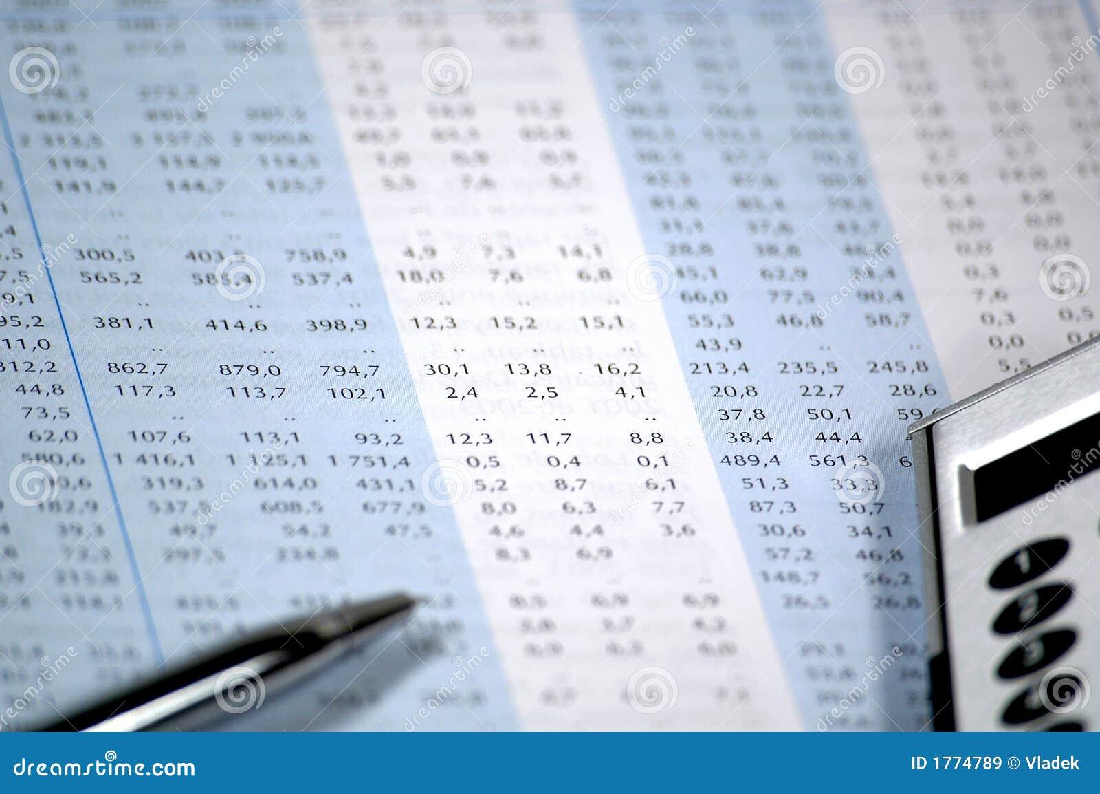 Bilans finansowy mapa