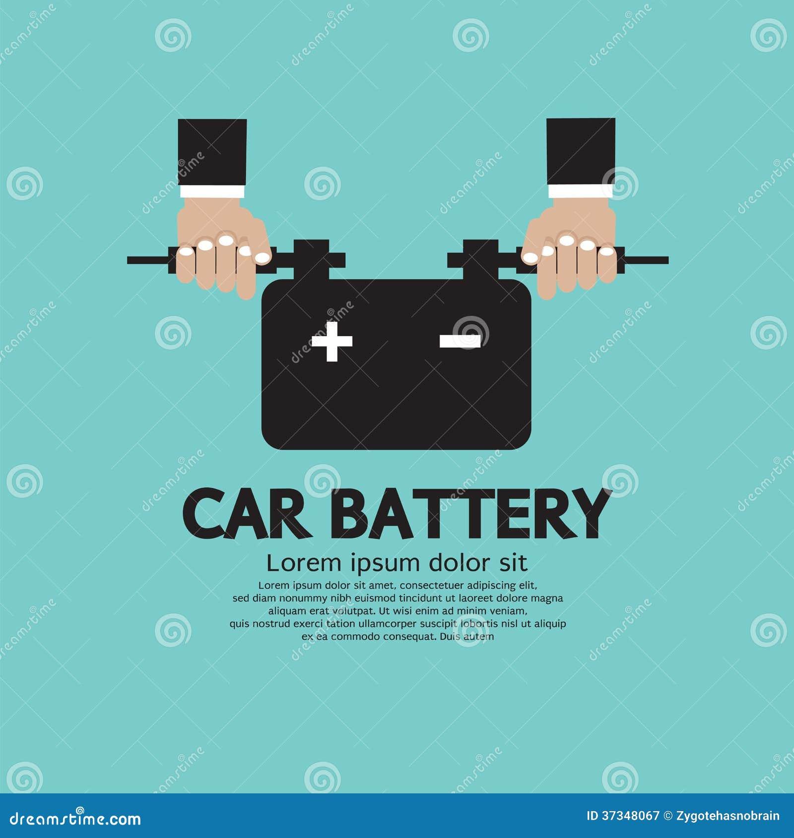 Bilbatteri.
