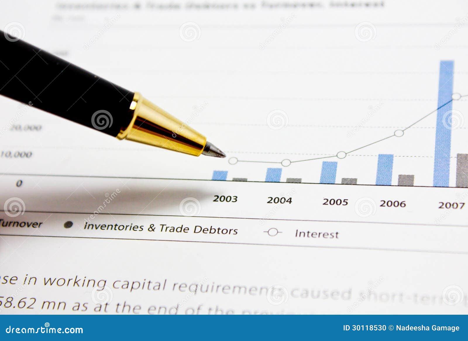 Marktanalyse stockfoto. Bild von buchhaltung, revidierung - 30118530