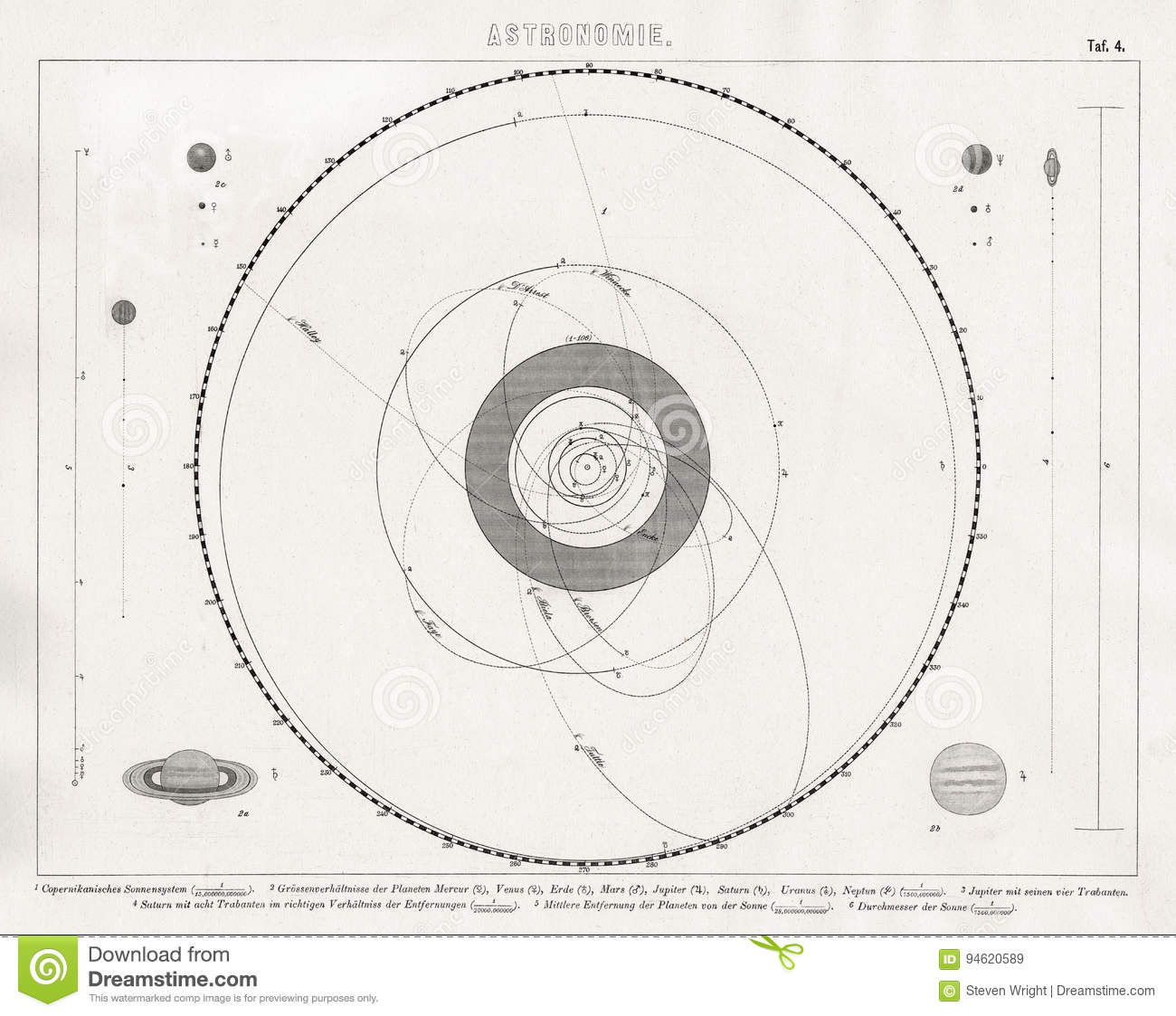 Bilder map of solar system with planet and comet orbits stock image download bilder map of solar system with planet and comet orbits stock image image of ccuart Image collections