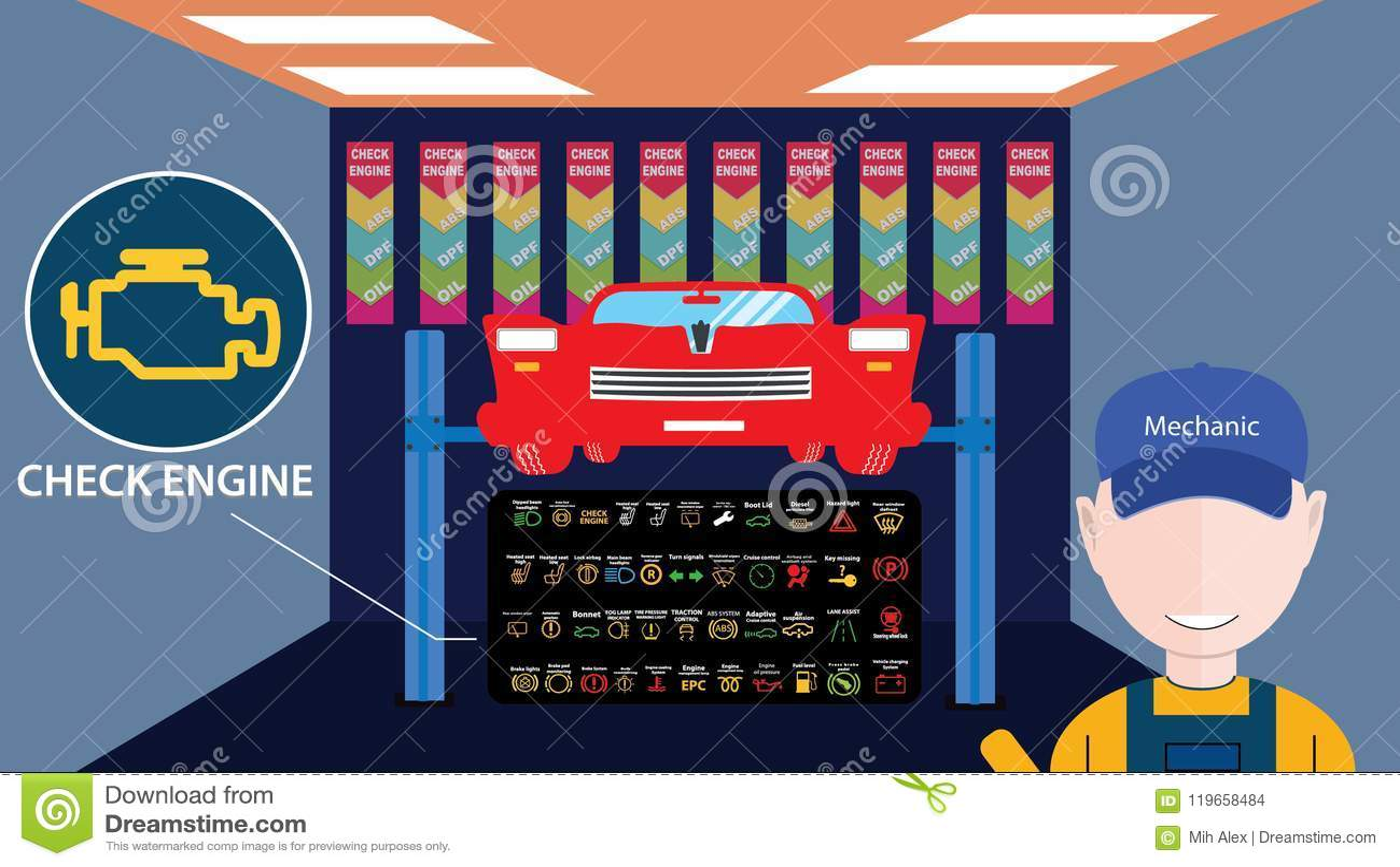 Bilservice shoppar med den stora mekanikeravataren framme Kontrollmotor - Yup, fortfarande där meddelande Vektorillustration av d
