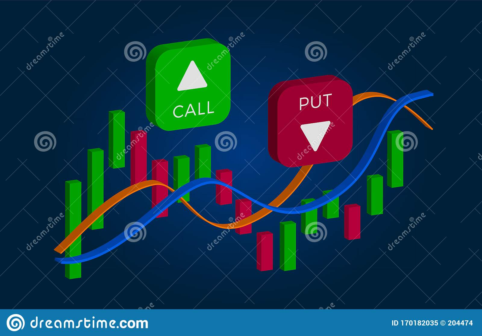 The Put Option-Call Option Method of Binary Options Trading   The Put-Option Call-Option Method