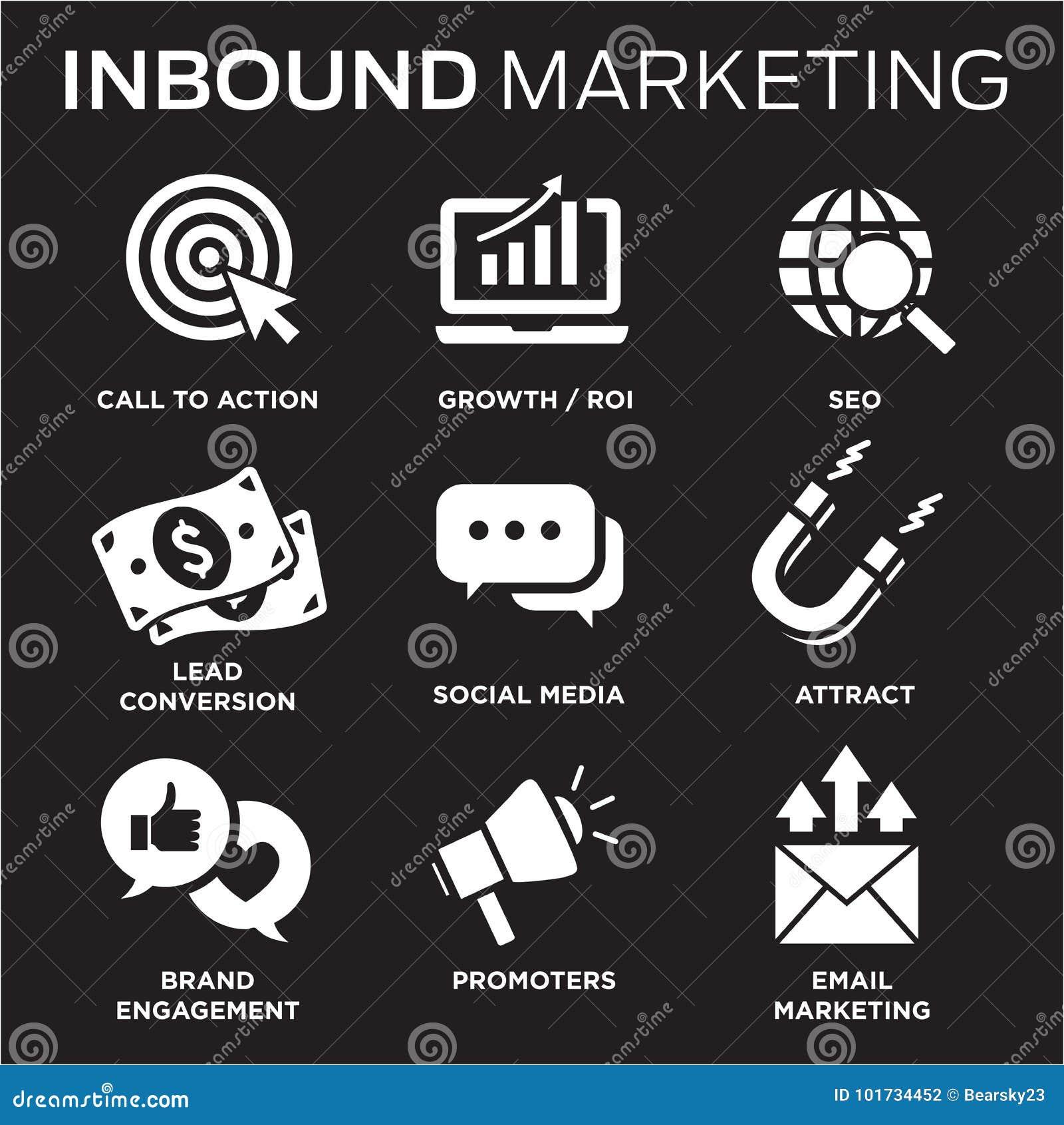 Binnenkomende Marketing Vectorpictogrammen met CTA, de Groei, SEO, enz.