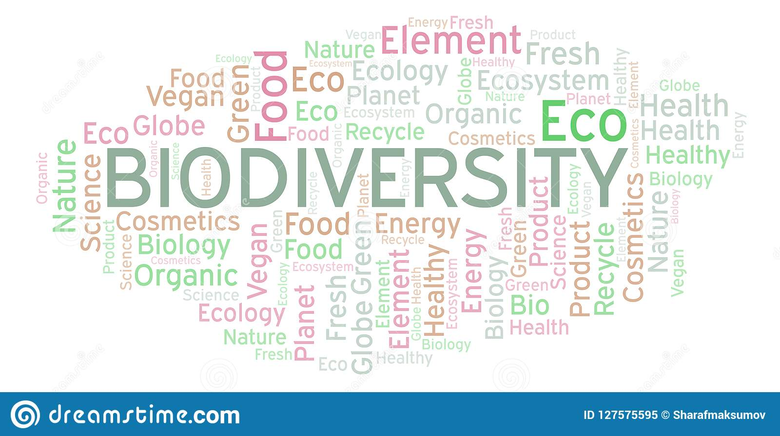 Biodiversity word cloud.