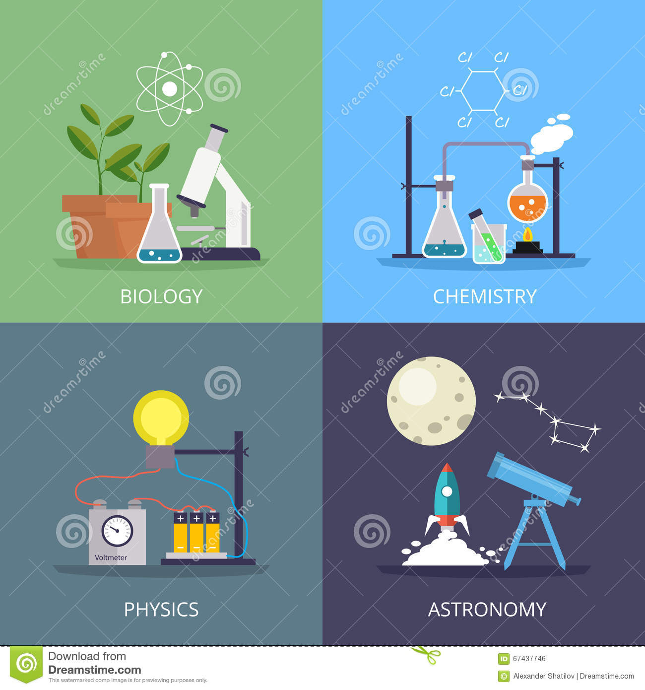 chemistry and biology Chemistry describes phenomena at the level above physics my fave's biology btw i like natural systems, far more wonderfully complex than the grossly reduced systems of chemistry and physics.