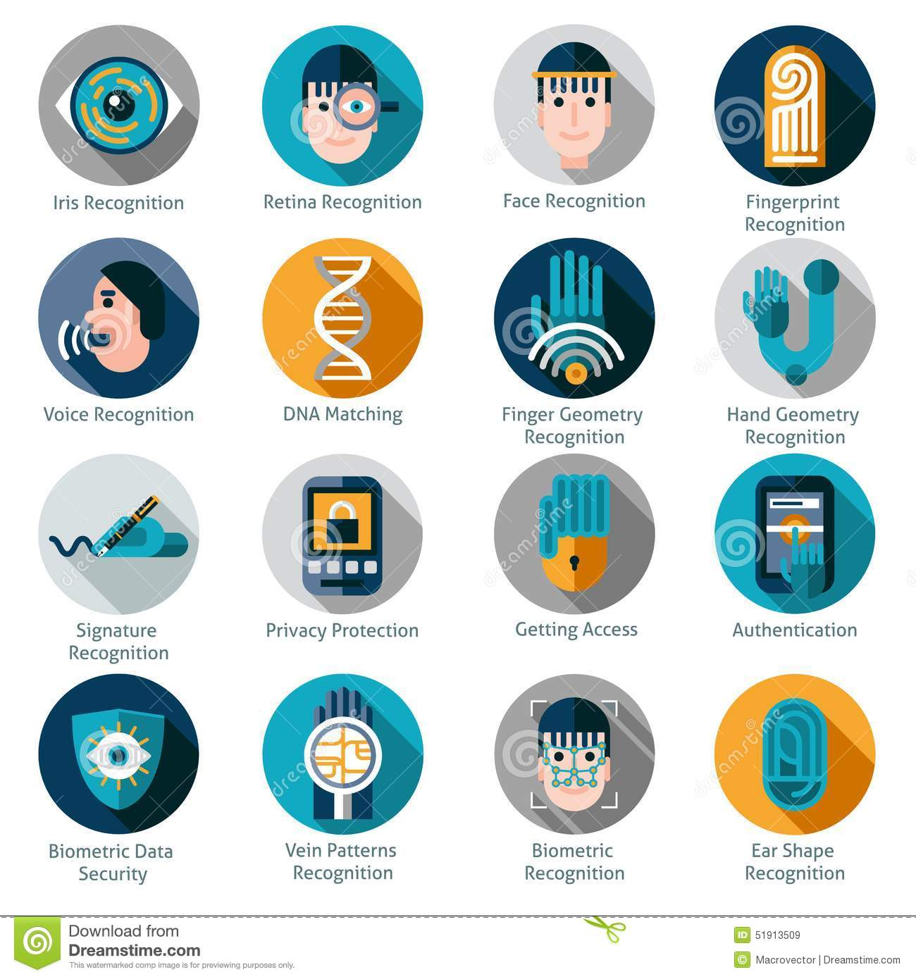 Biometric authentication icons stock vector image 51913509