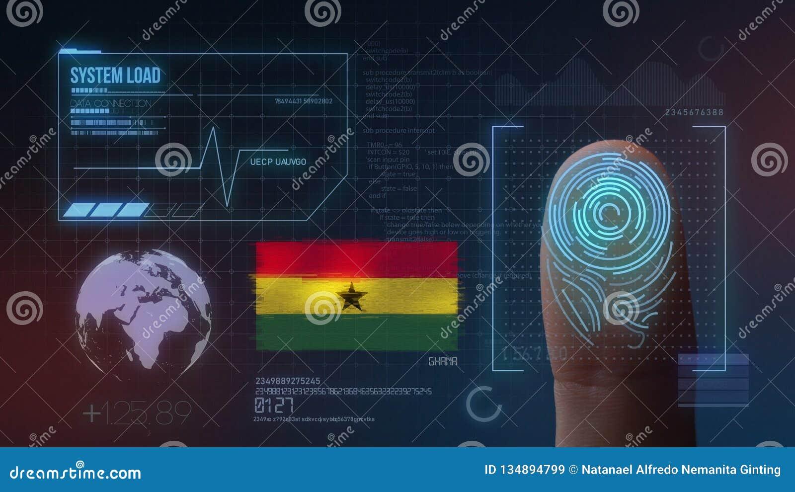 Biometric avläsande IDsystem för fingeravtryck Ghana nationalitet