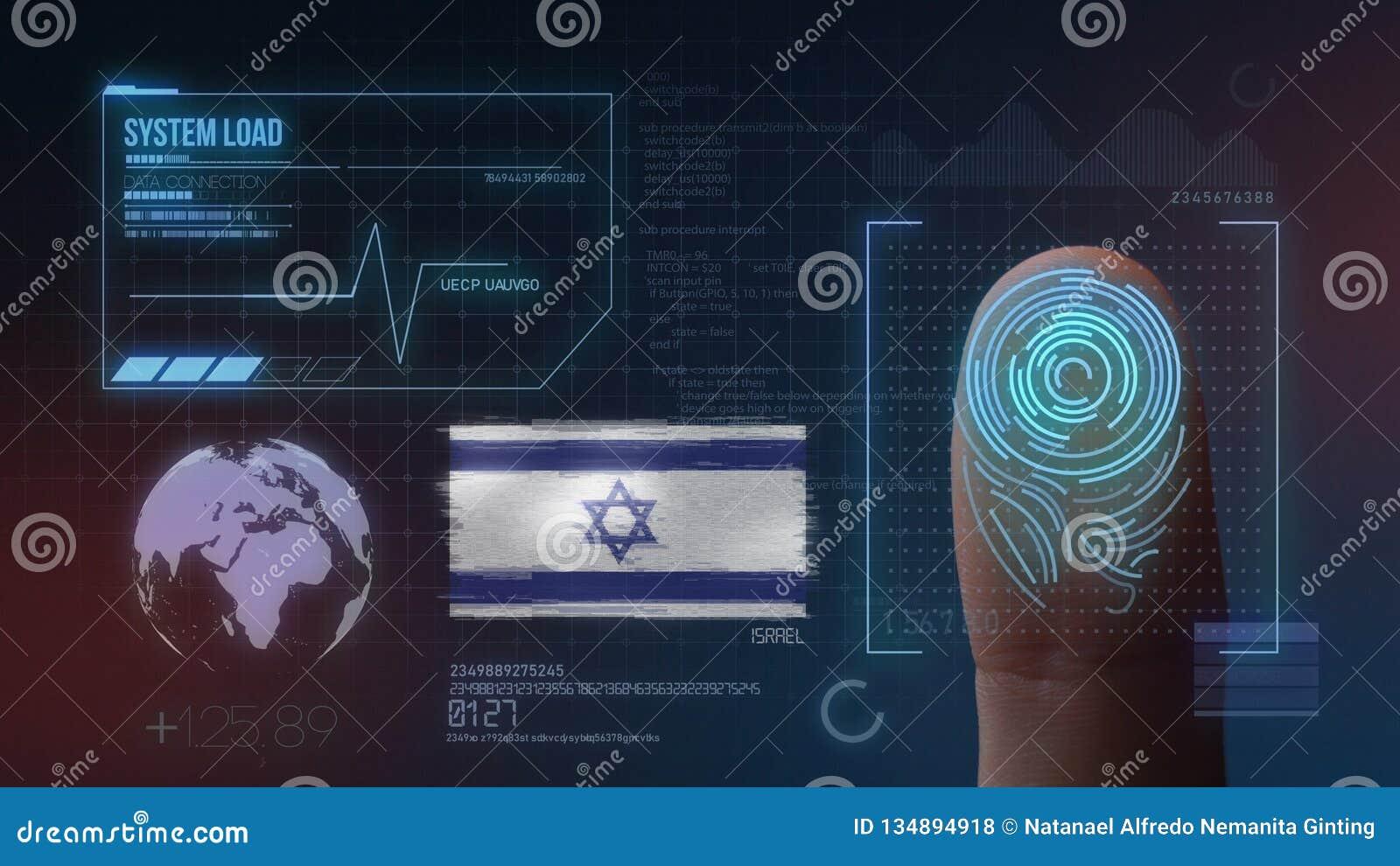 Biometric avläsande IDsystem för fingeravtryck Israel Nationality