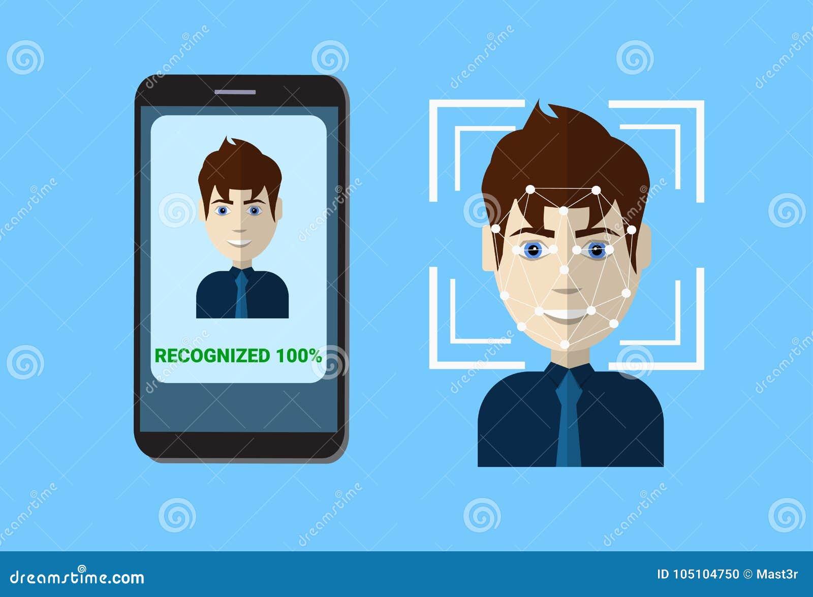 Biometric scanningsystem av framsidan för användare för bildläsning för kontrollskyddsSmart telefon, ansikts- erkännandeteknologi